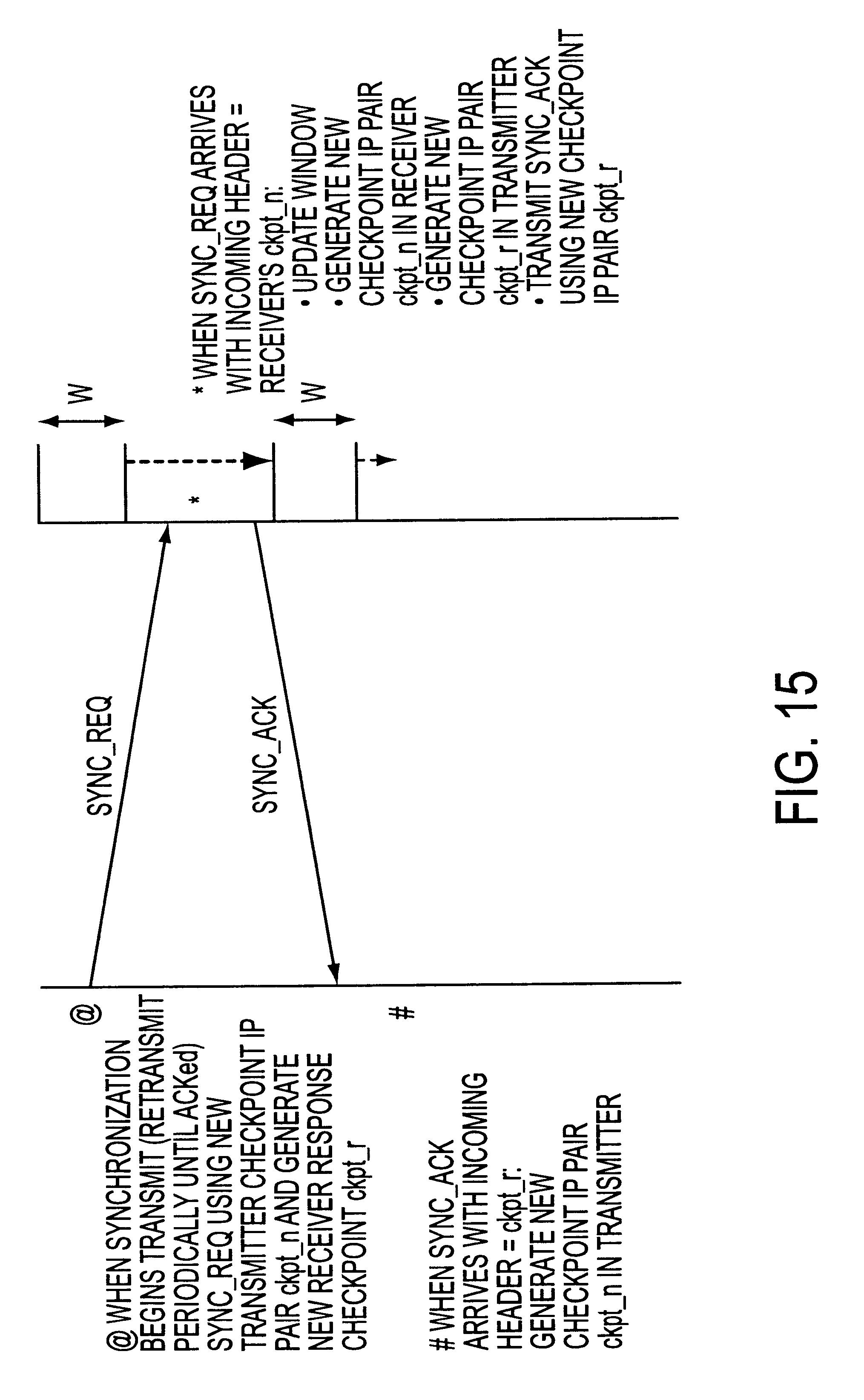 Patent US 6,618,761 B2