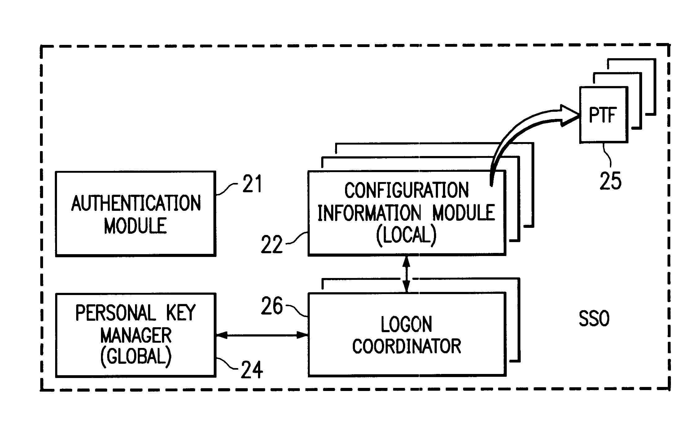 Patent US 6,243,816 B1