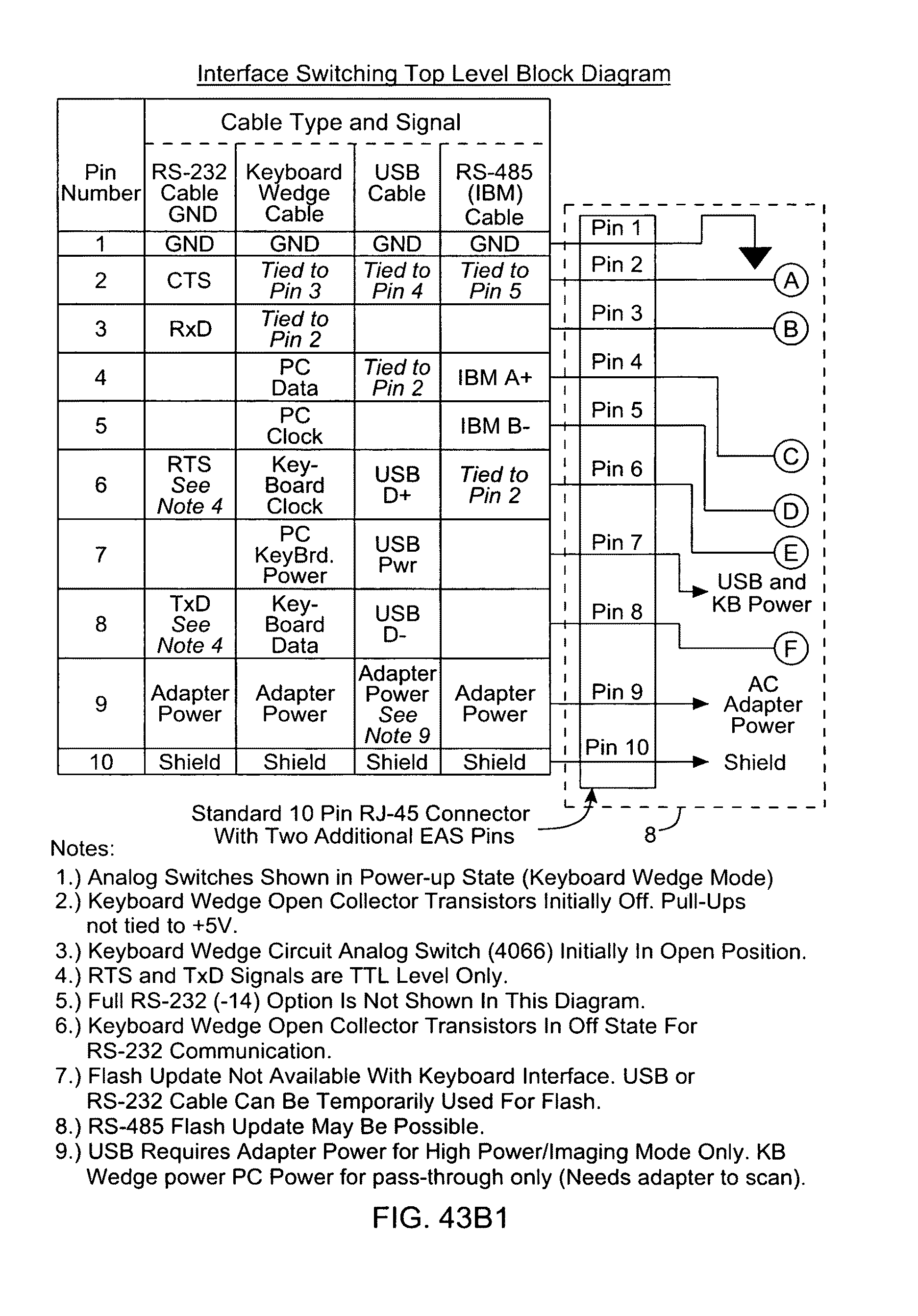 Patent Us 7967209 B2 Example 3 Functional Flow Block Diagram Six Markets Model Images