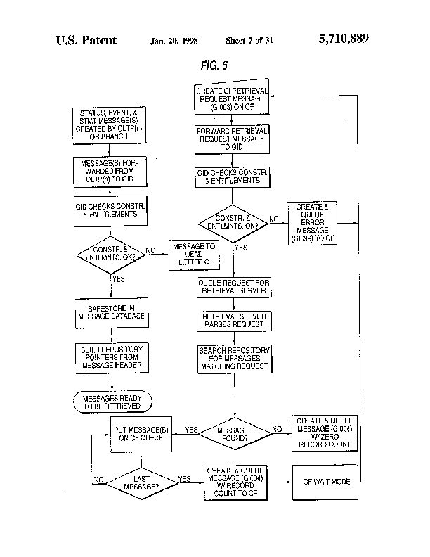Patent US 5,710,889 A
