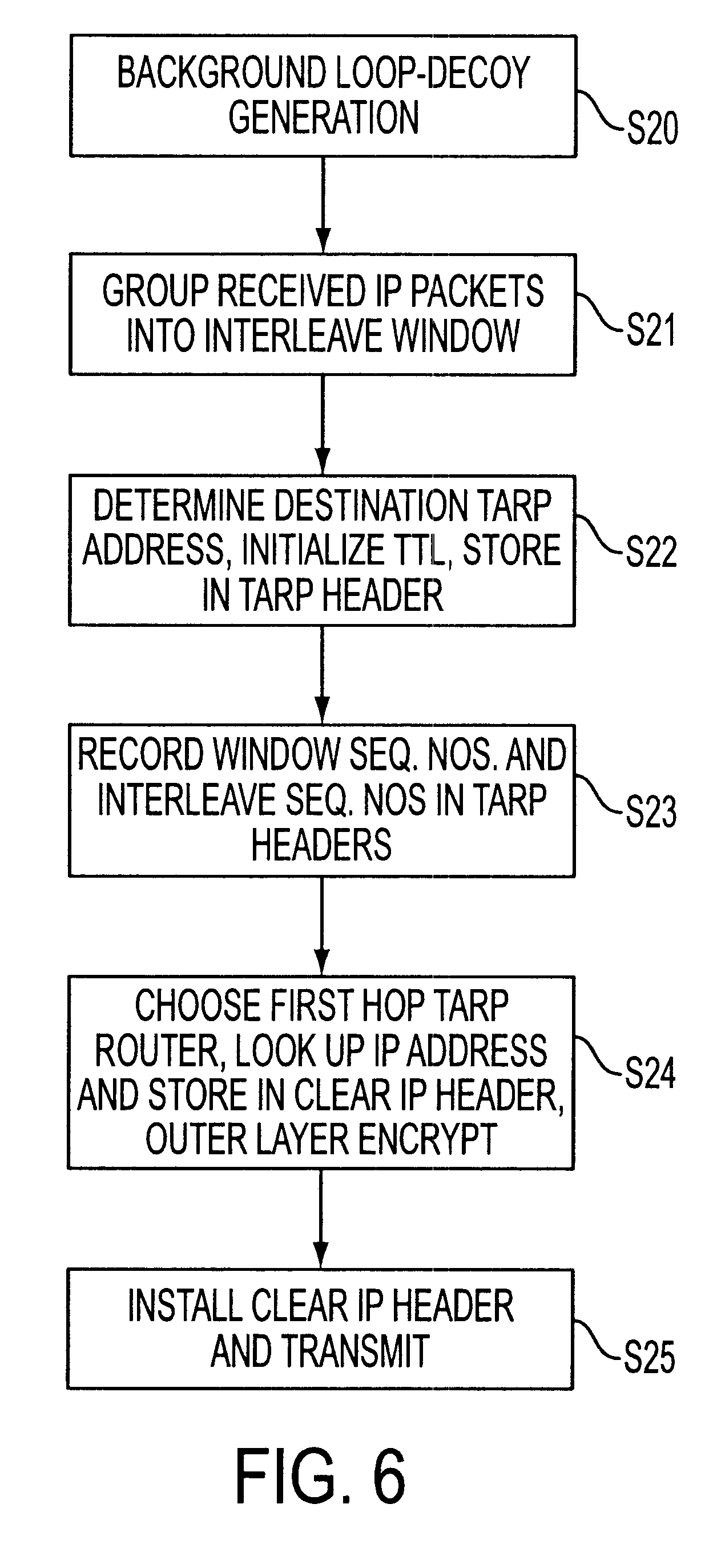 Patent US 6,502,135 B1