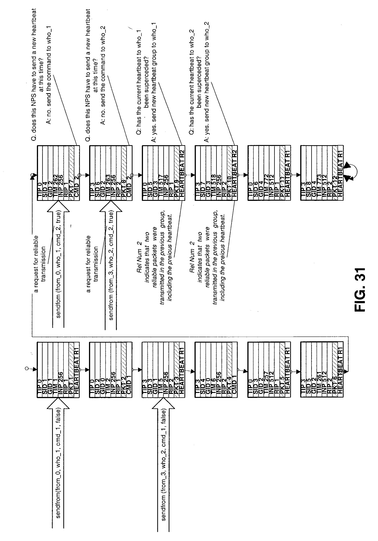 Patent Us 20030177187a1