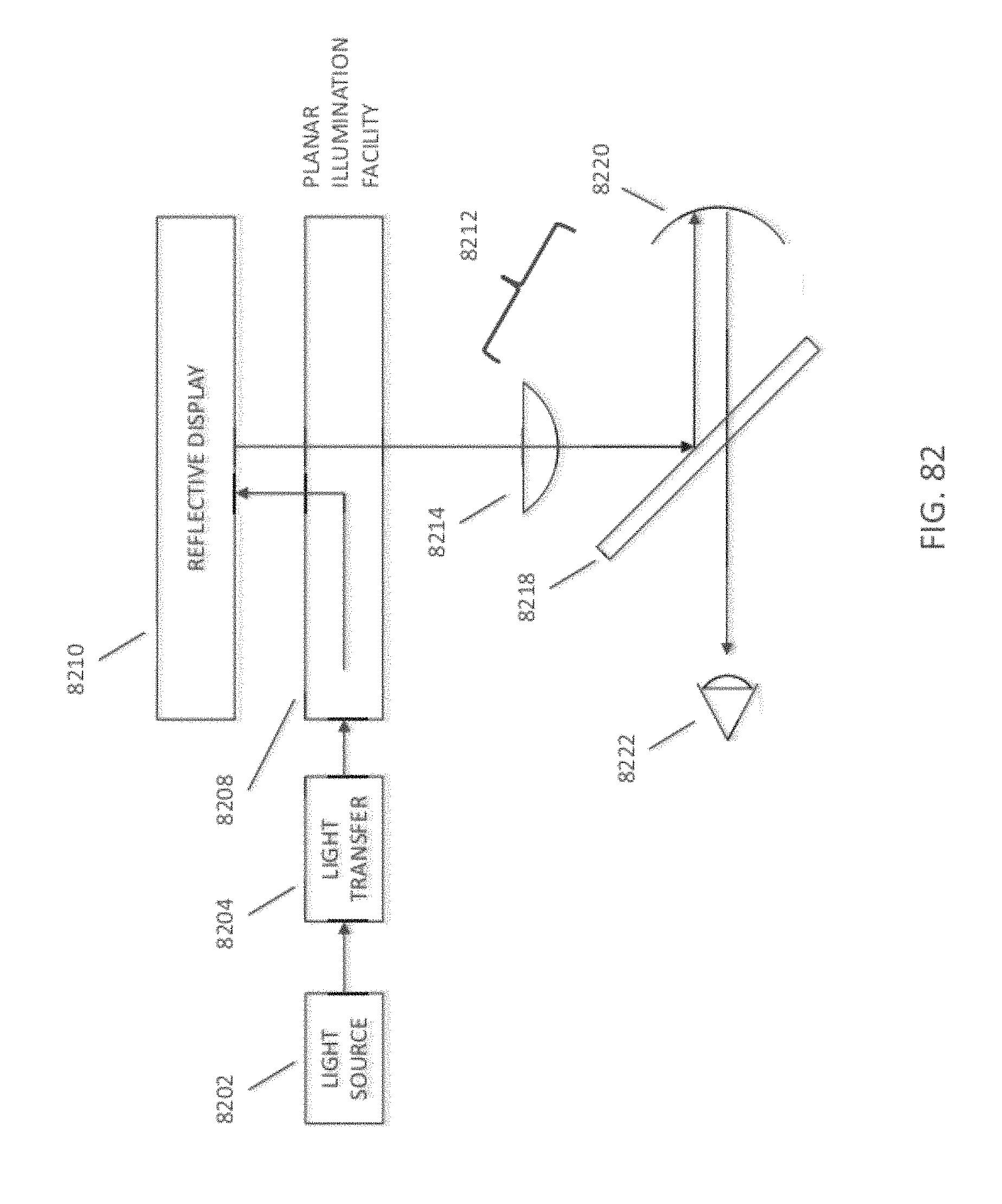 Patent Us 9759917 B2 Omap4 Block Diagram