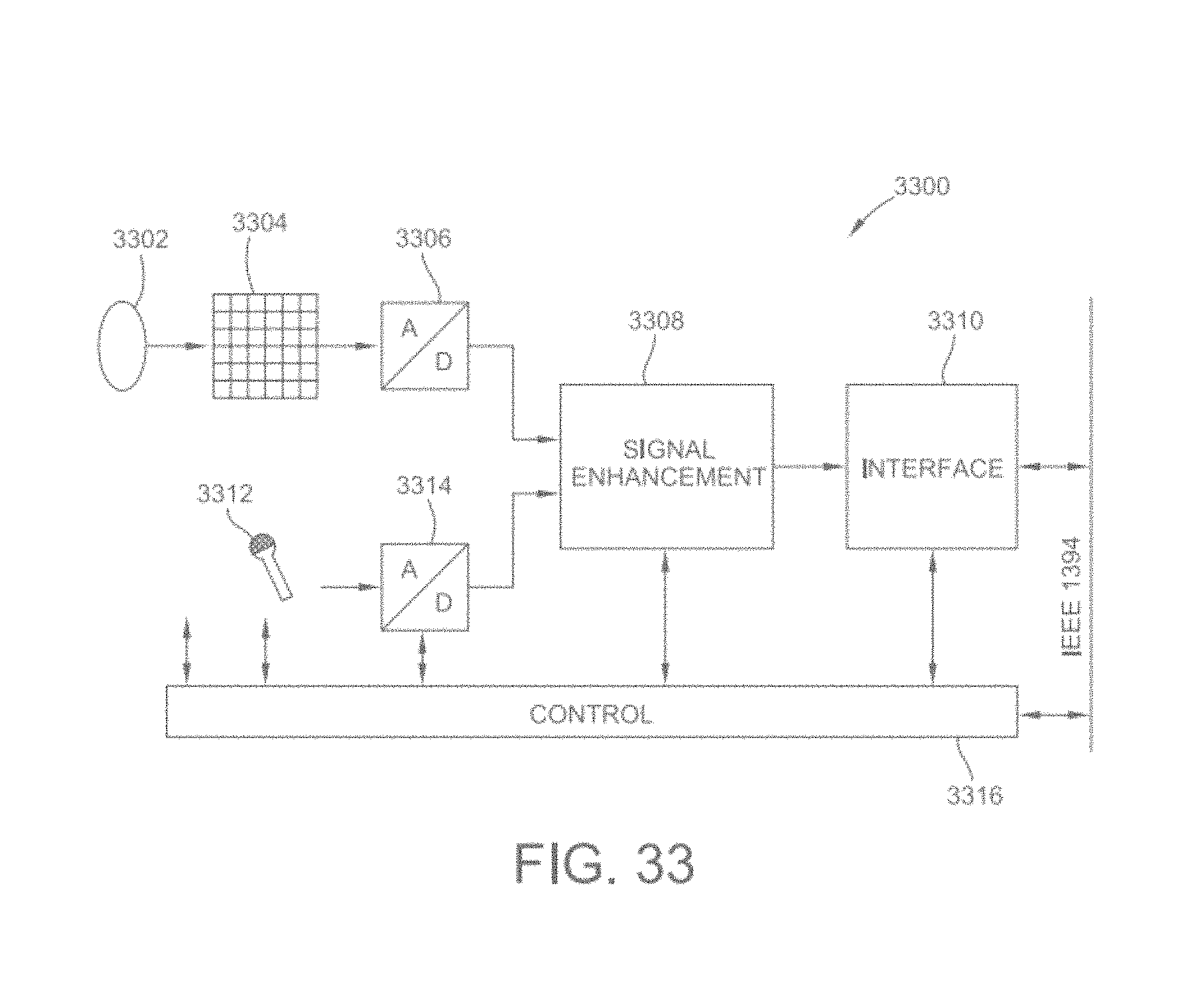 Patent Us 9759917 B2 Omap4 Block Diagram Images
