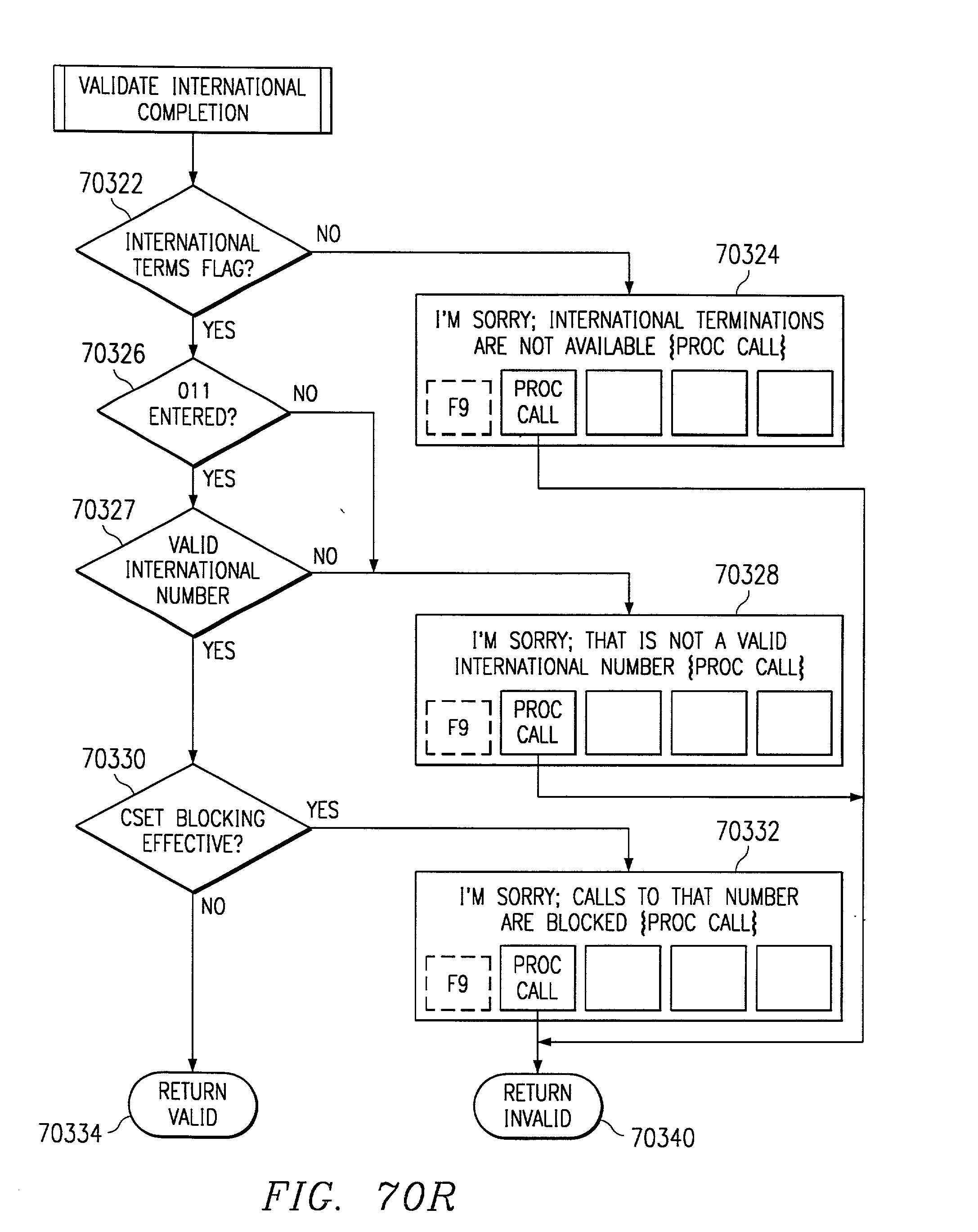 patent us 20020064149a1 Categories 1 6A UTP Categories Chart patent images