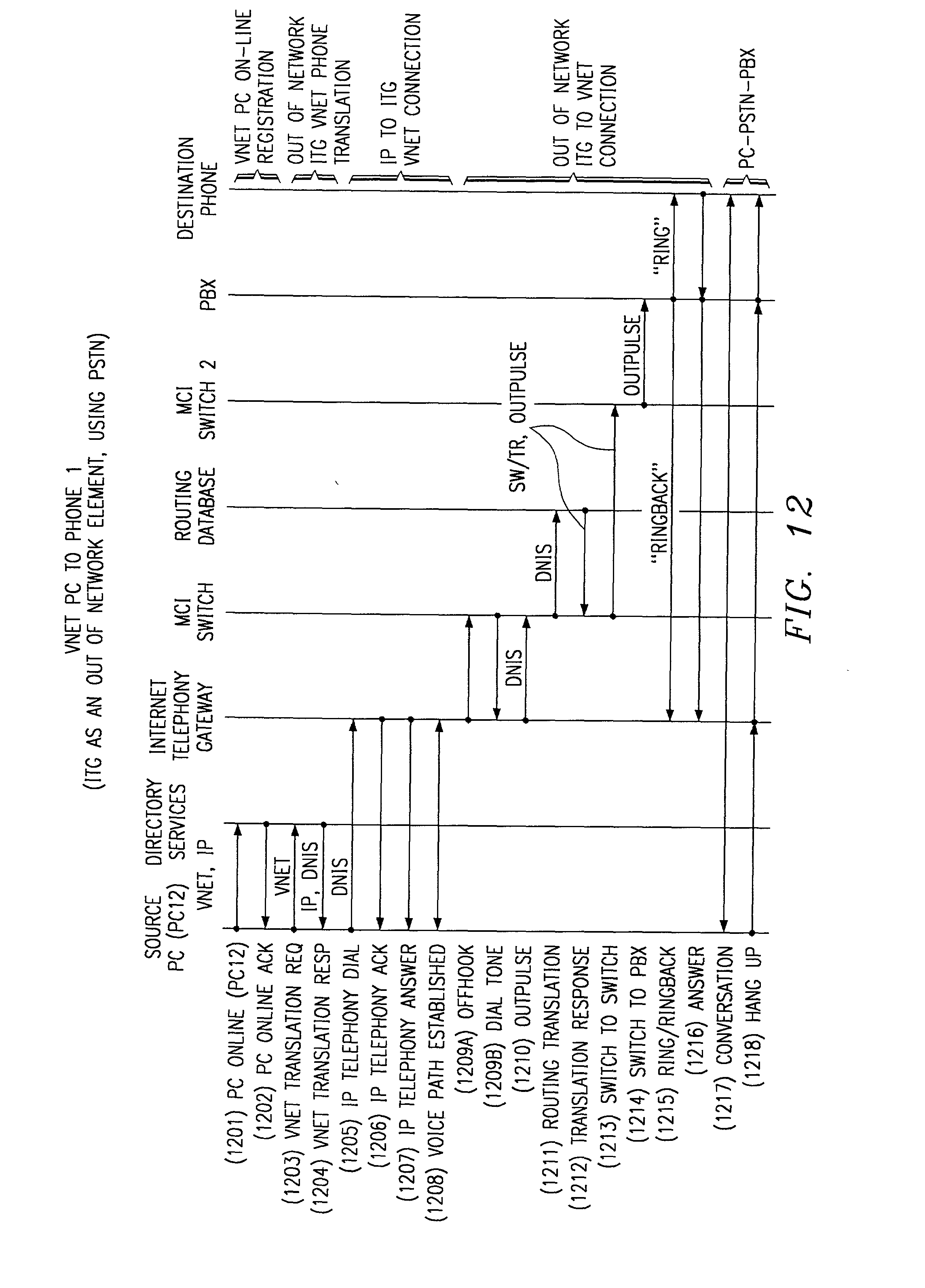 Patent US 20020064149A1 on