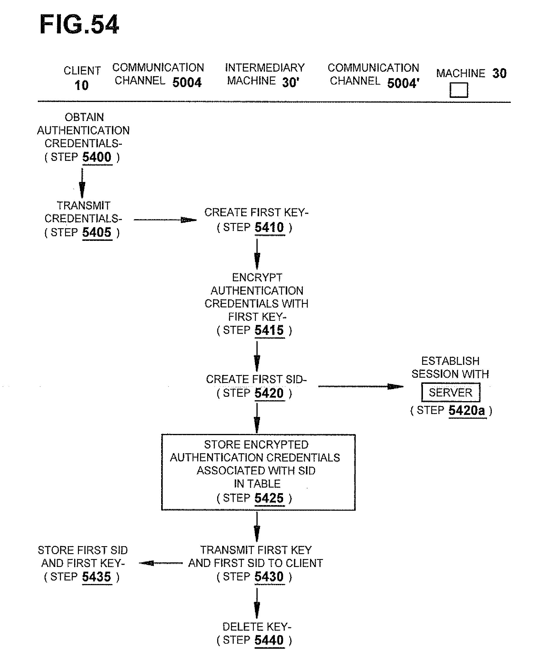 Patent US 20070198656A1