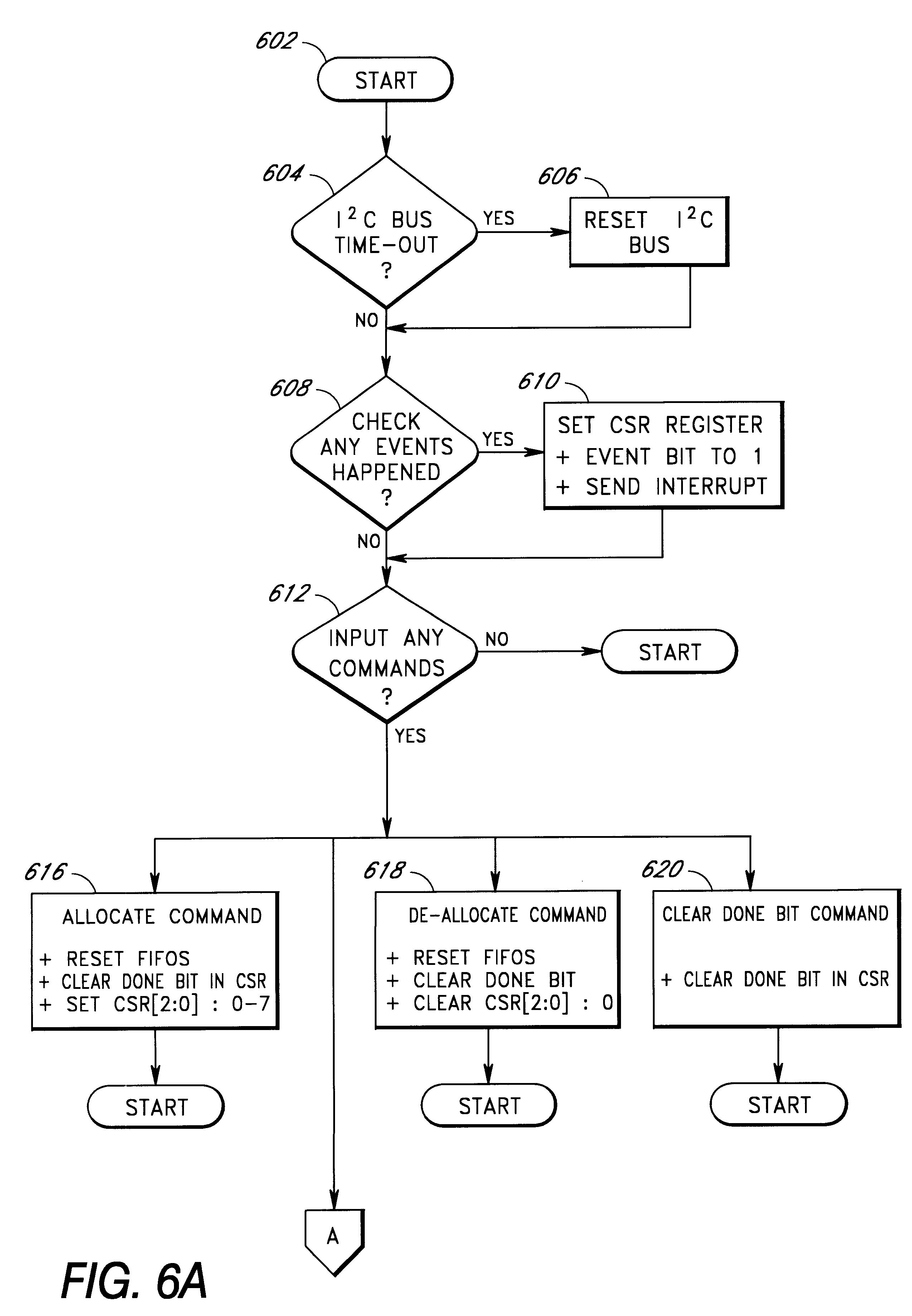 Patent US 6,341,322 B1