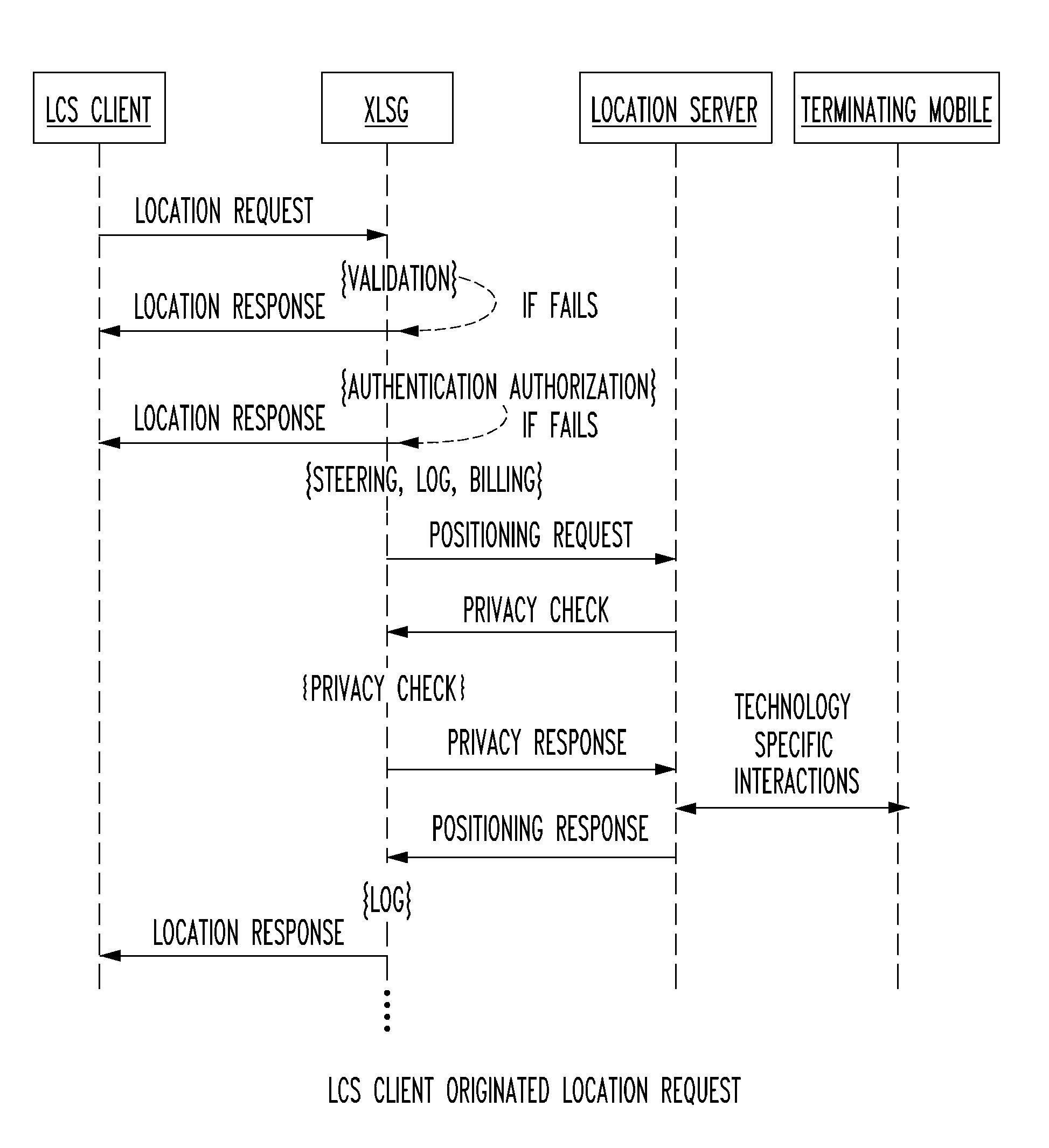 Patent US 9,191,520 B2