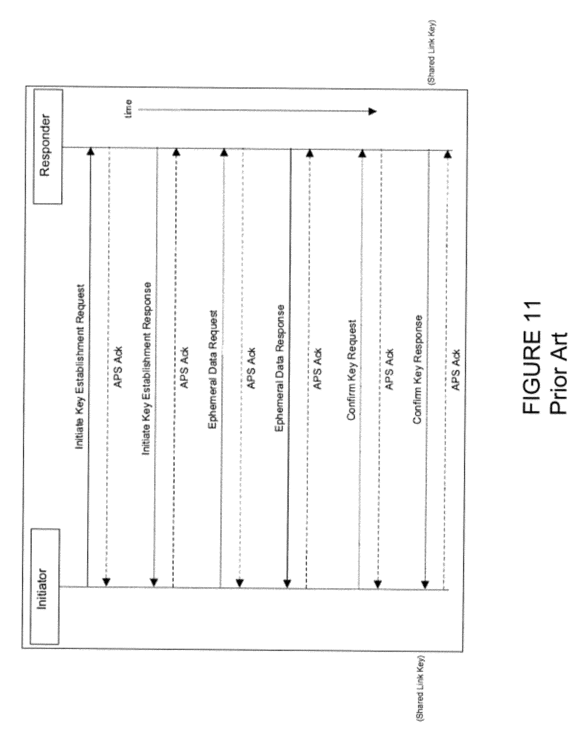 Patent Us 8832428 B2 With Telephone Hybrid Transformer Additionally Fm Radio Circuit 0 Petitions