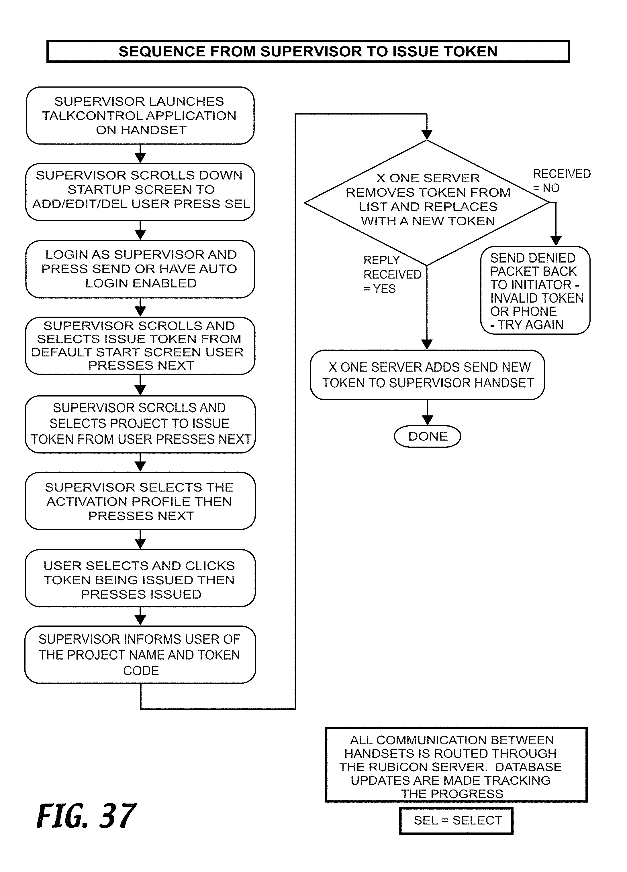 Patent US 9,854,394 B1