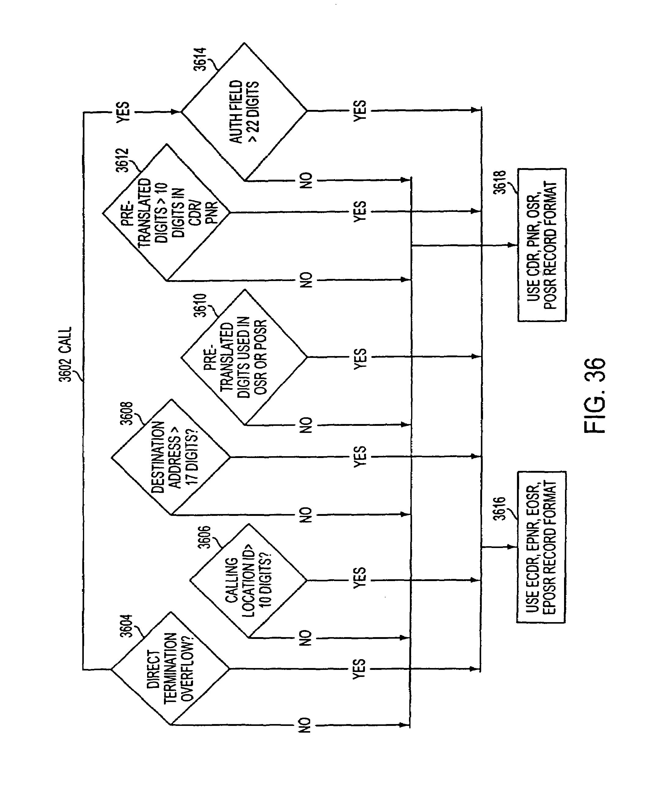patent us 7 124 101 b1 Locksmith Resume Template patent images