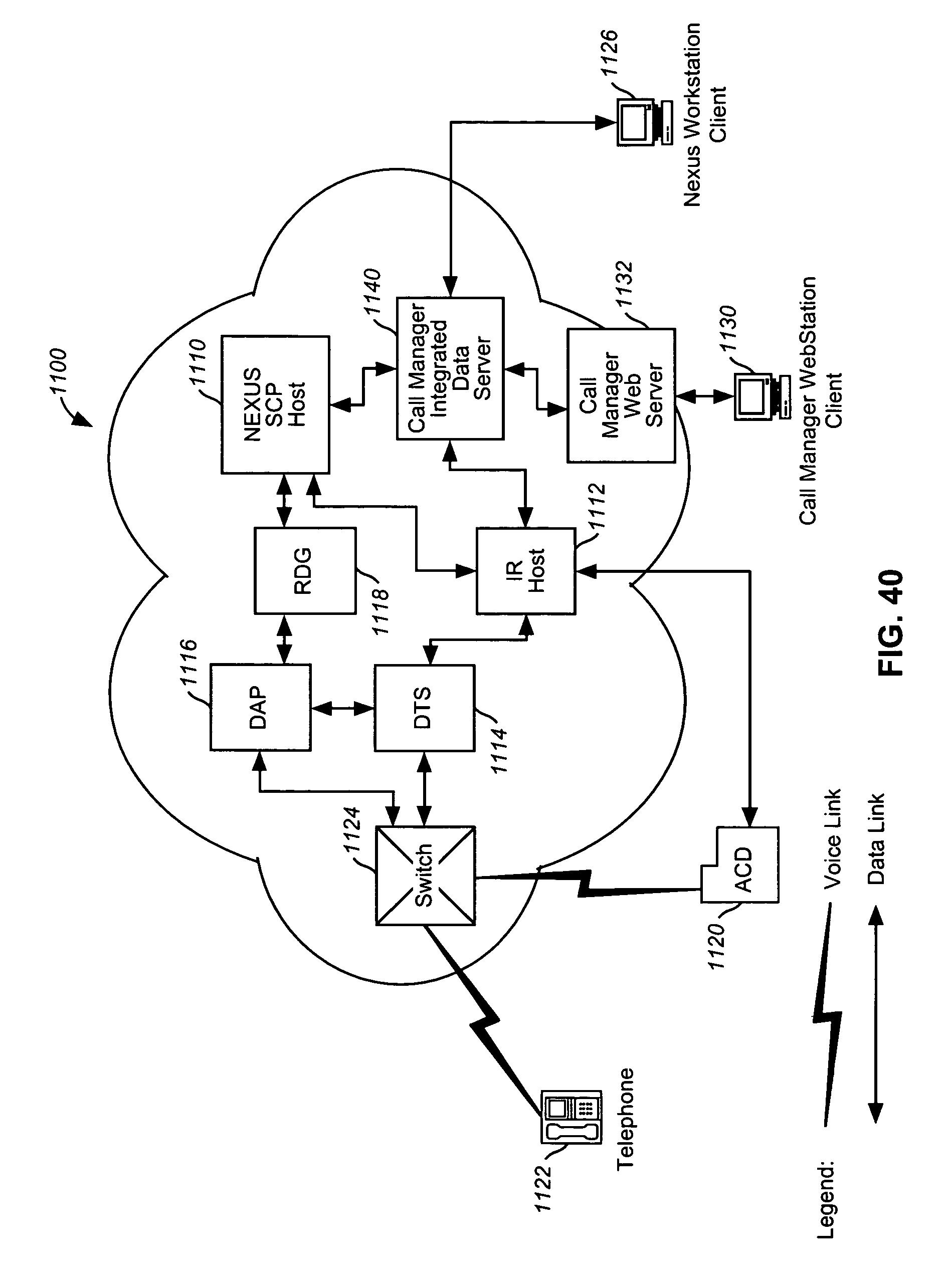 patent us 20050216421a1 TCP Model patent