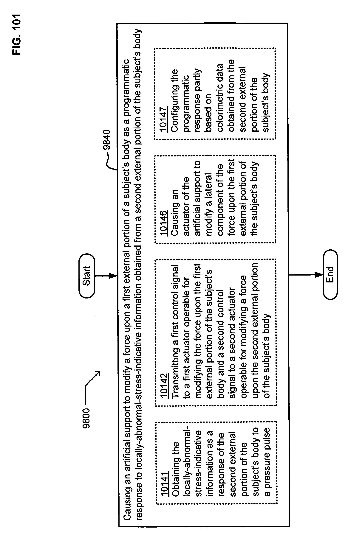 Patent US 8,317,776 B2