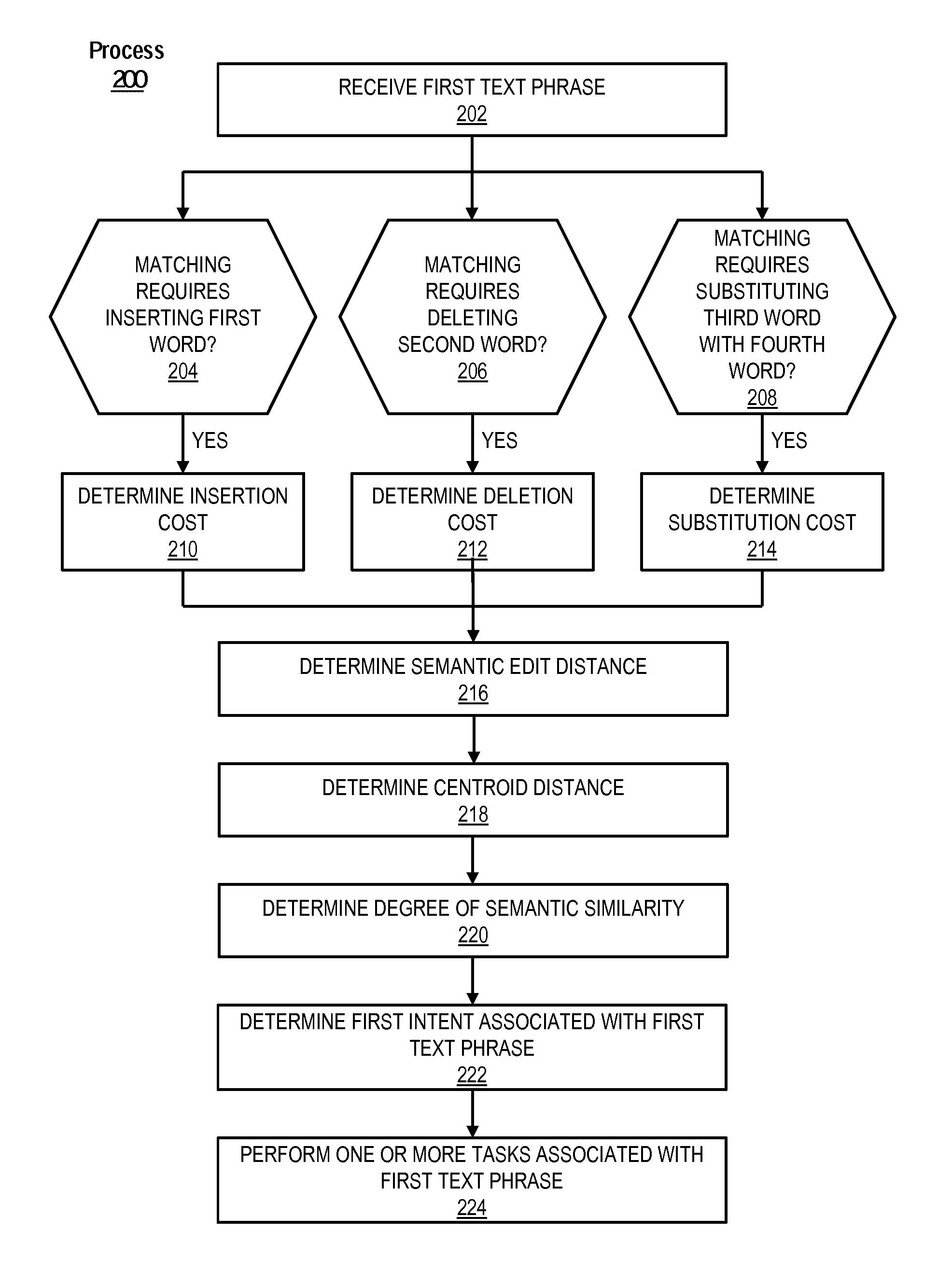 Patent US 9,430,463 B2