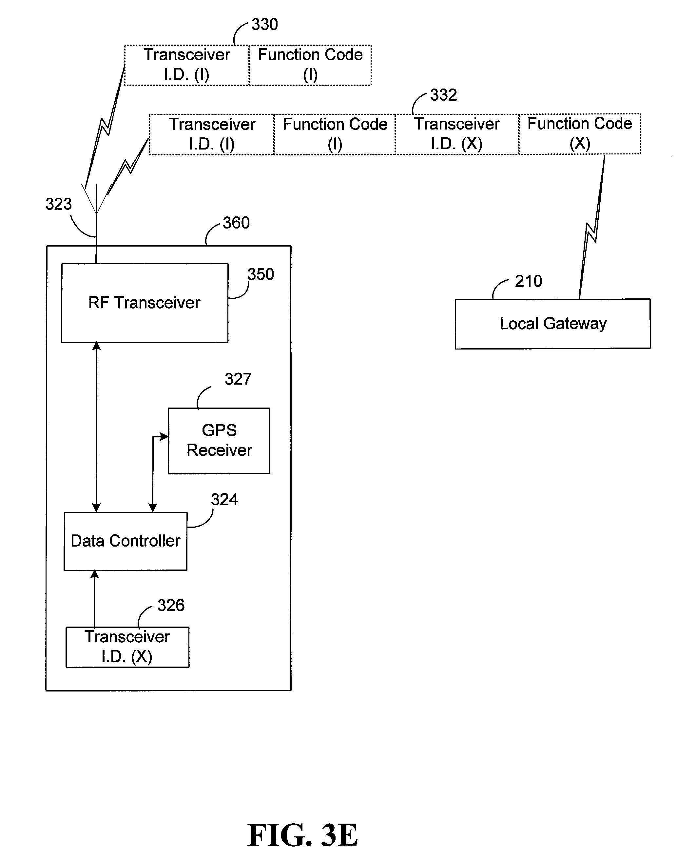 Patent US 8,223,010 B2