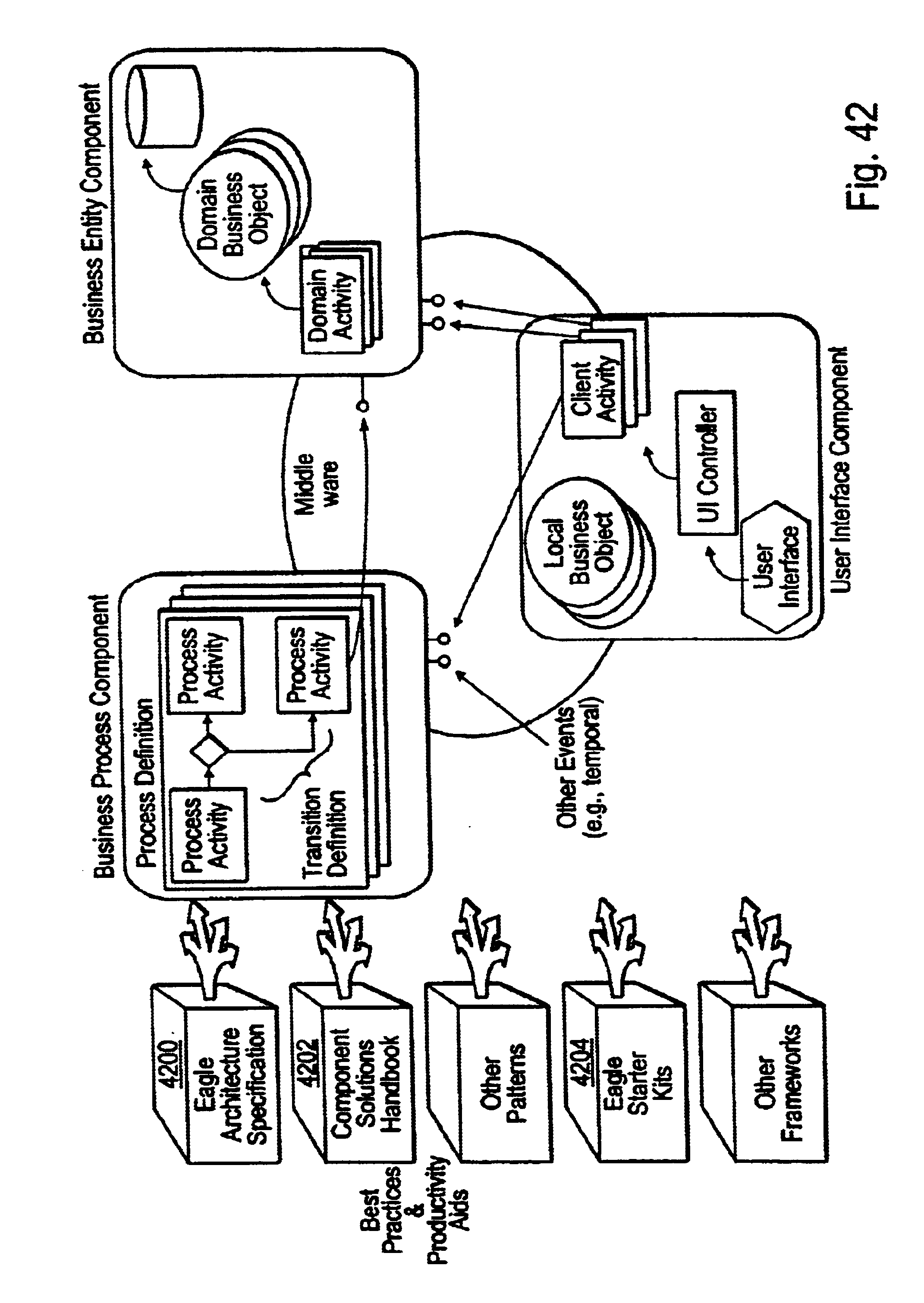 Patent Us 6842906 B1 Fig 42 Block Diagram Simplified Of The Tdm System Architecture Images