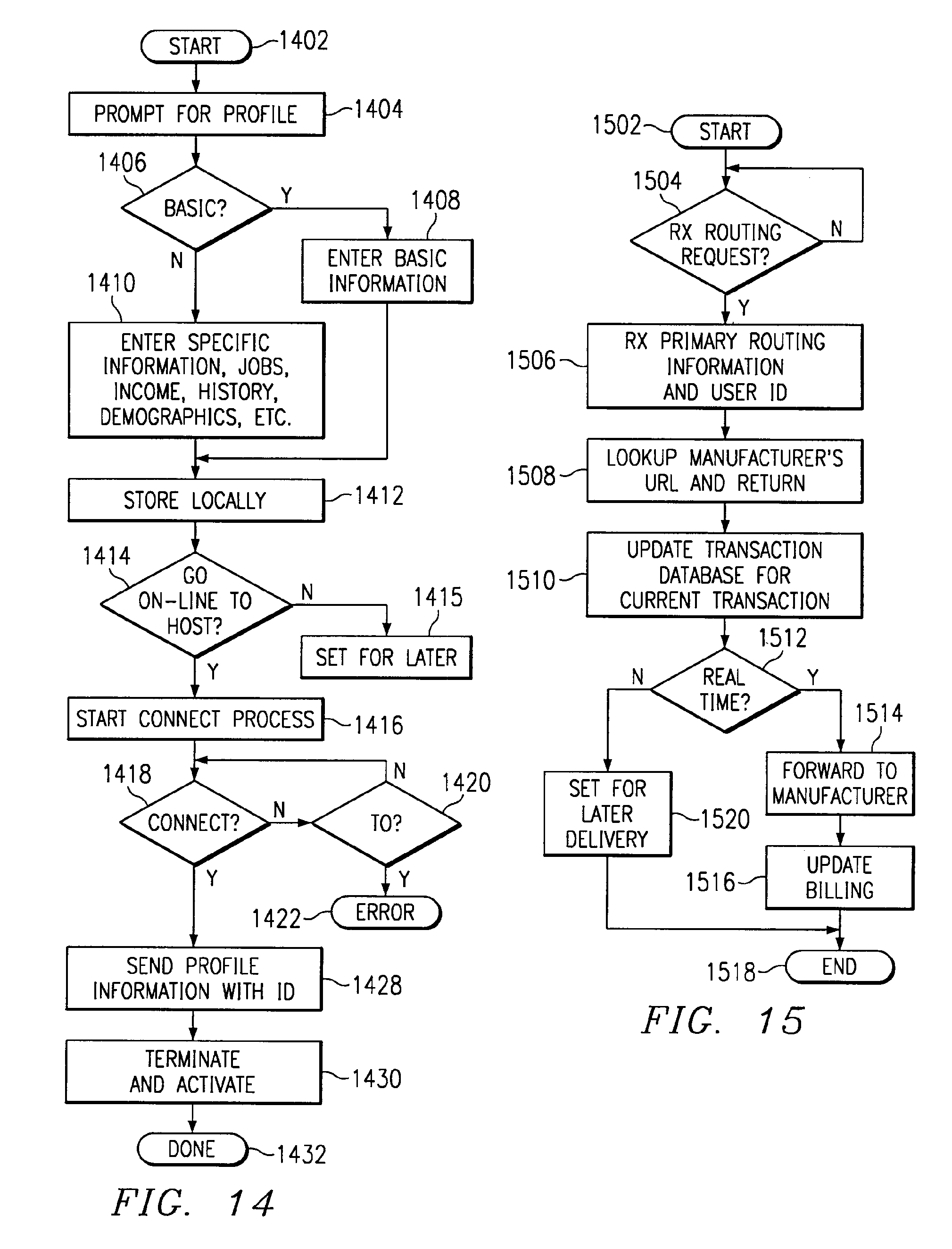 patent us 7 596 786 b2  petitions