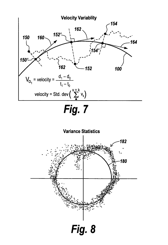 Patent US 9,380,976 B2