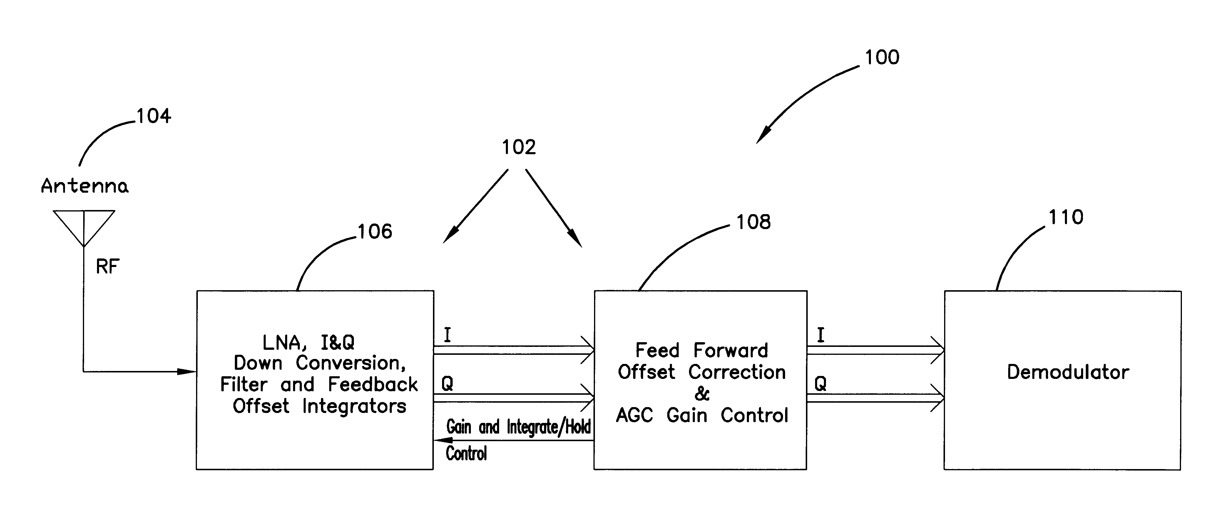Schematic Of An Agc Used In The Analog Telephone Network The Feedback