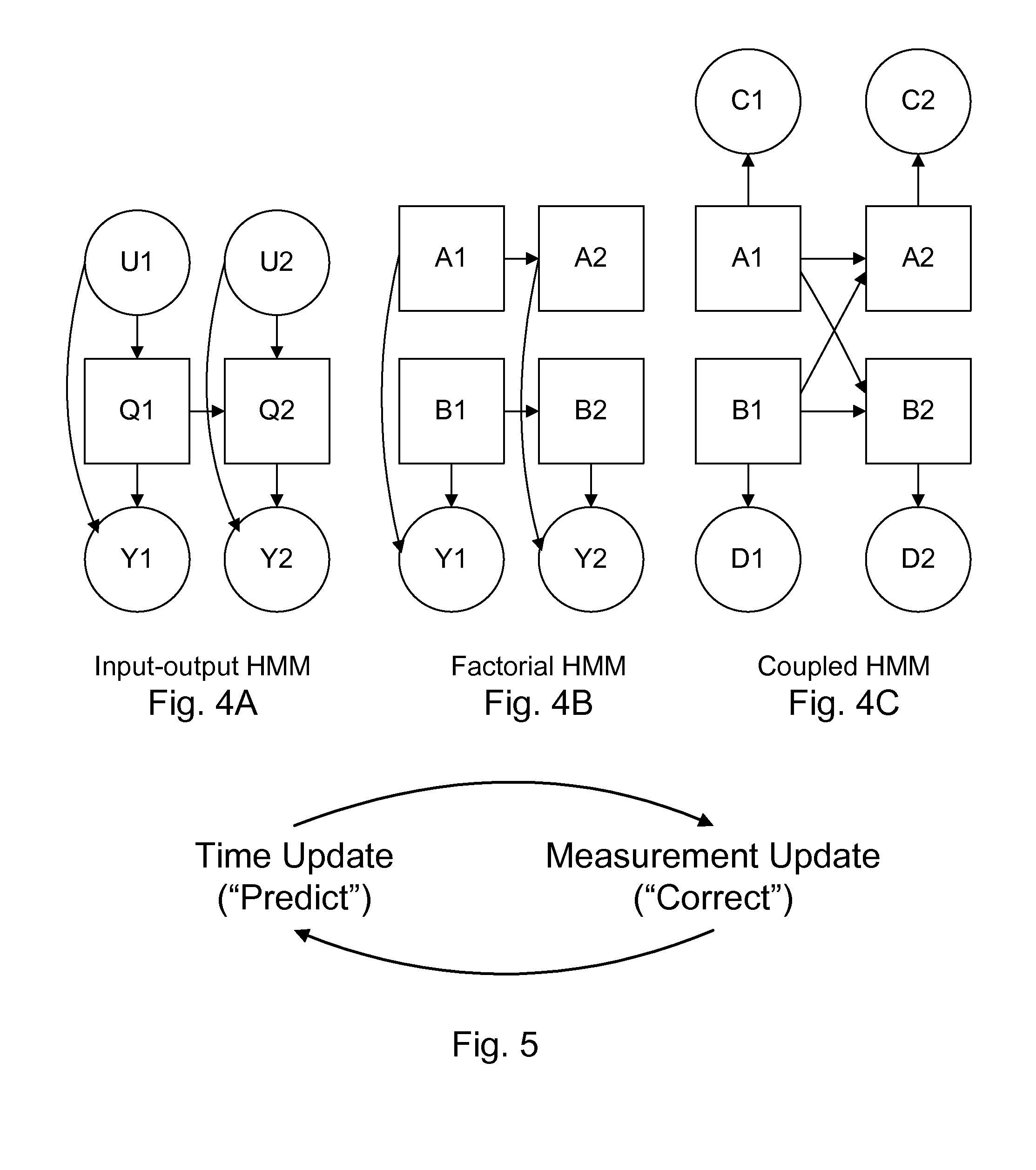 Patent US 8,600,830 B2