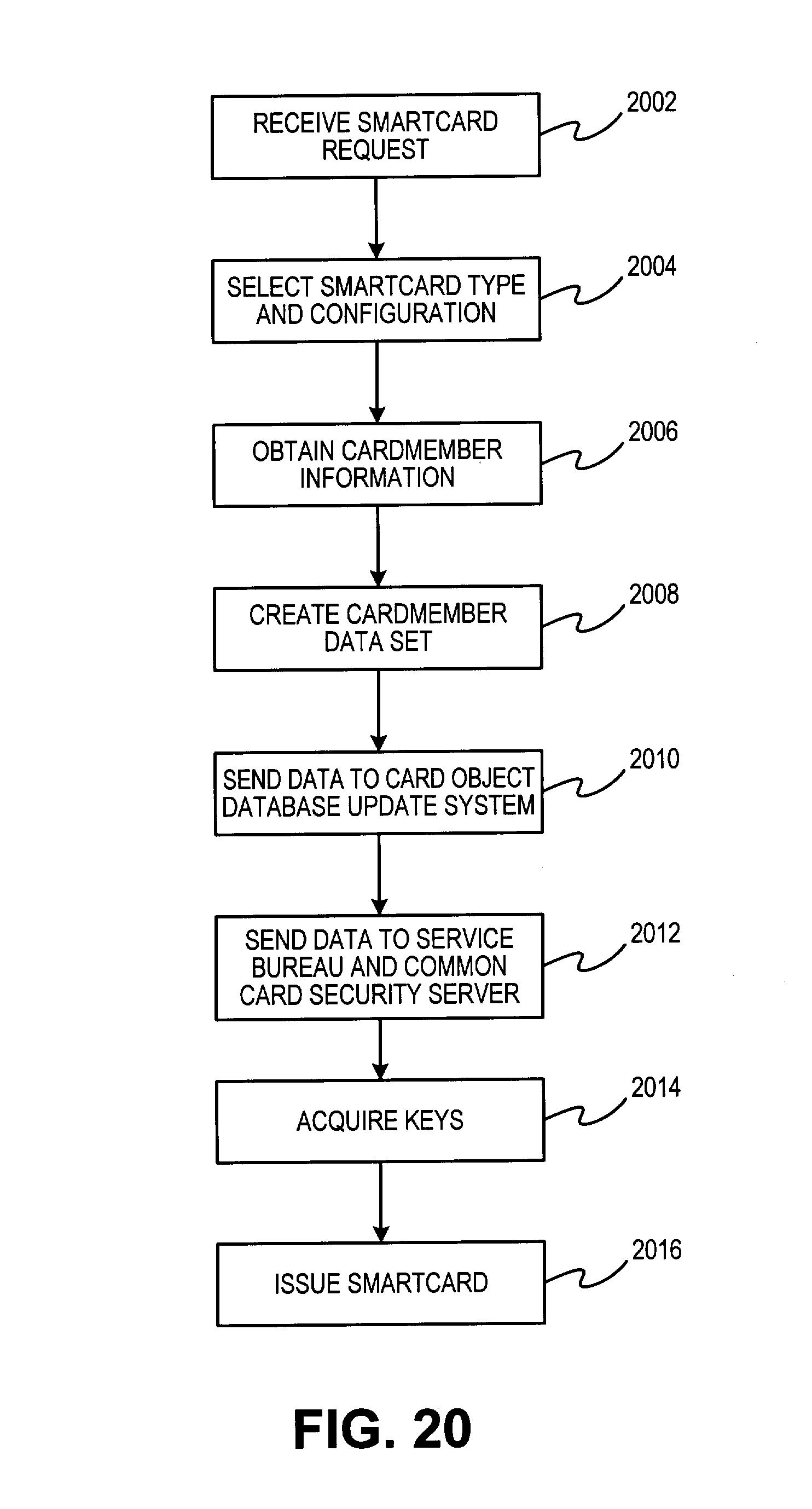 Patent US 7,314,164 B2
