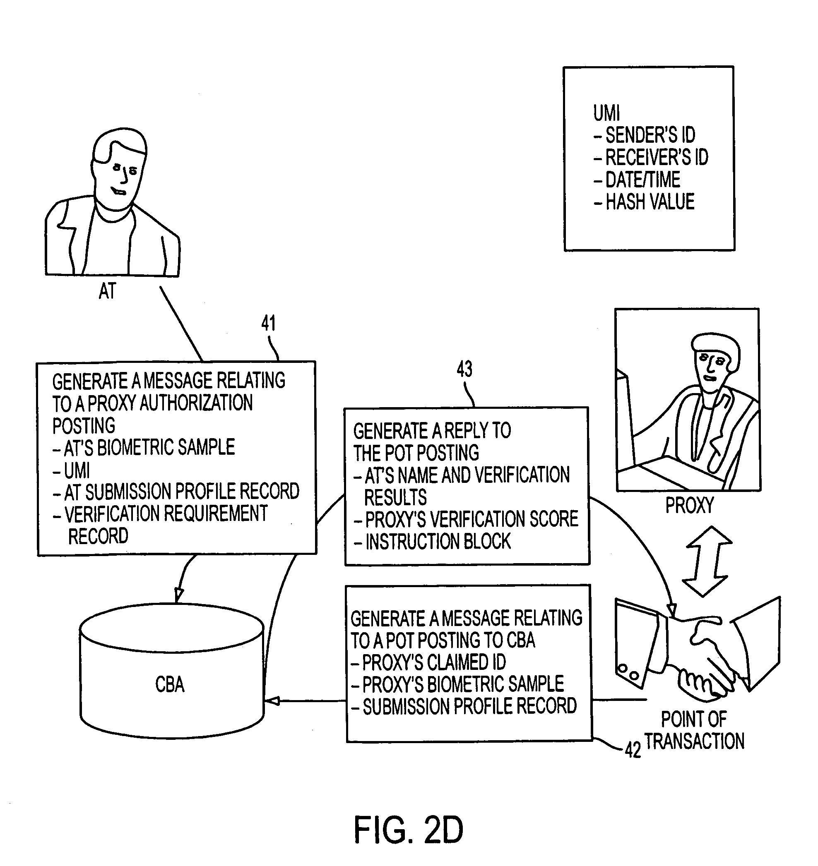 Patent US 7,246,244 B2
