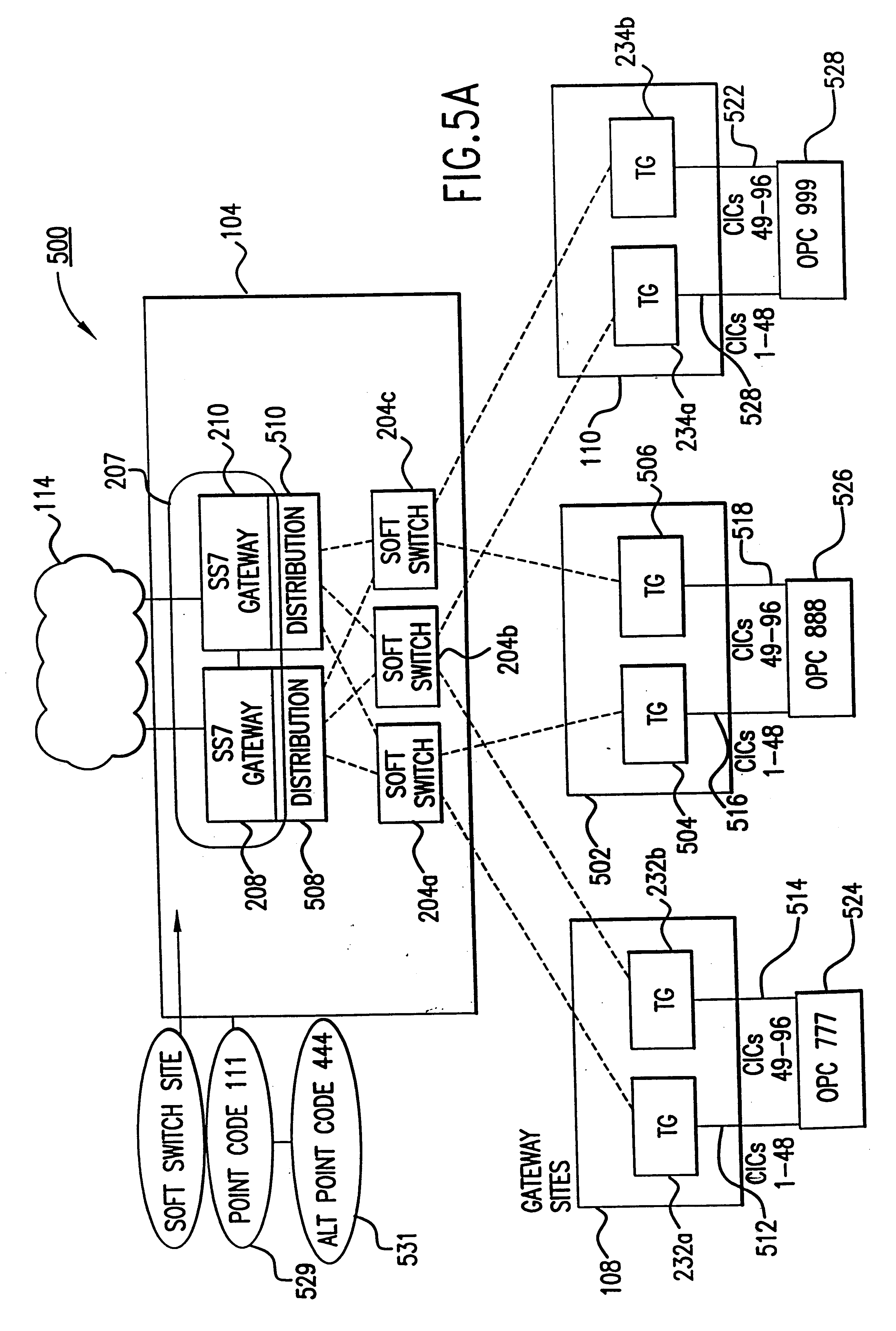 Patent Us 6614781 B1 Wiring Diagram Further 1950 Packard As Well 1997 Images