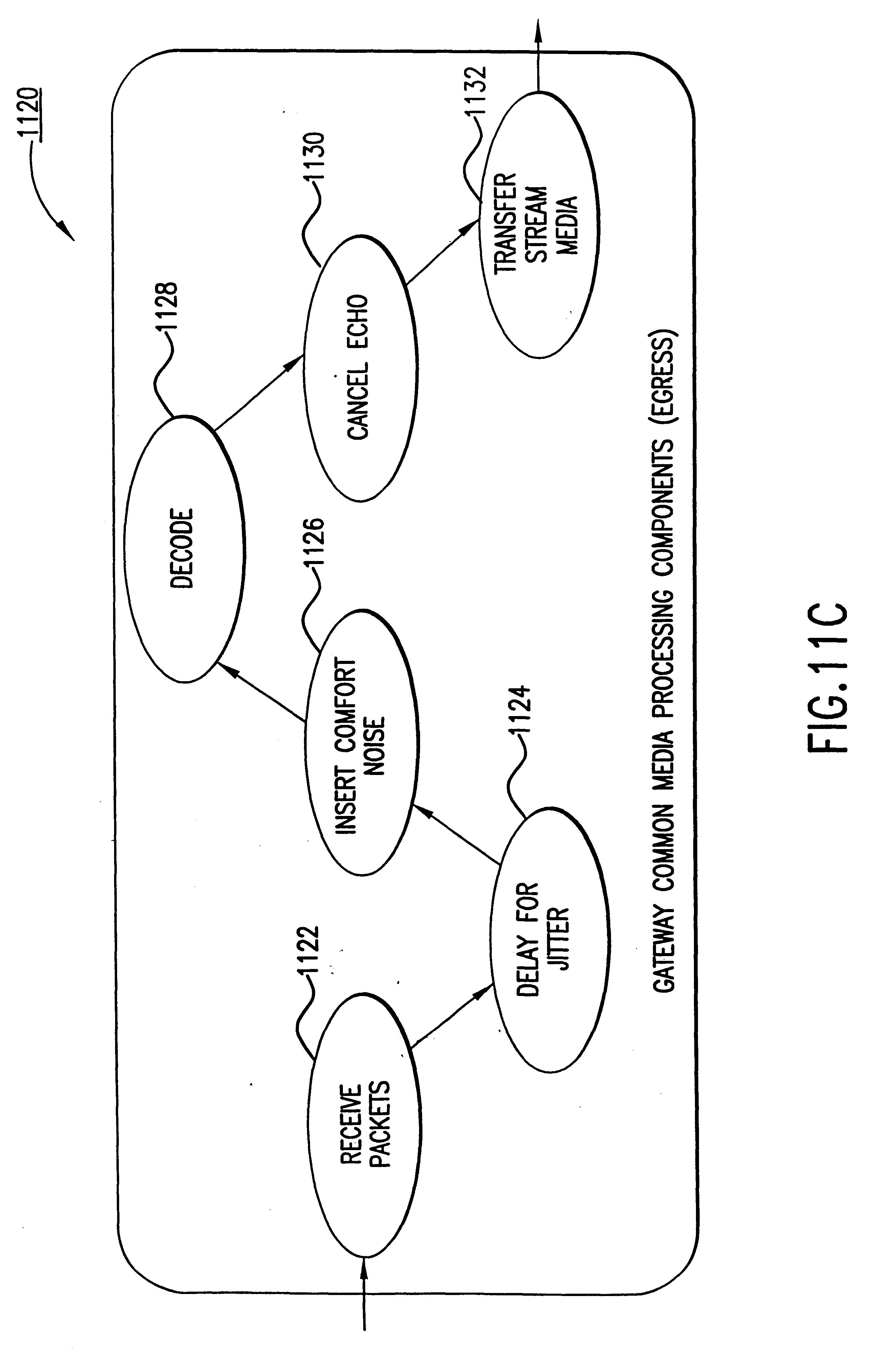 Patent Us 6614781 B1 Mf 1130 Wiring Diagram Images