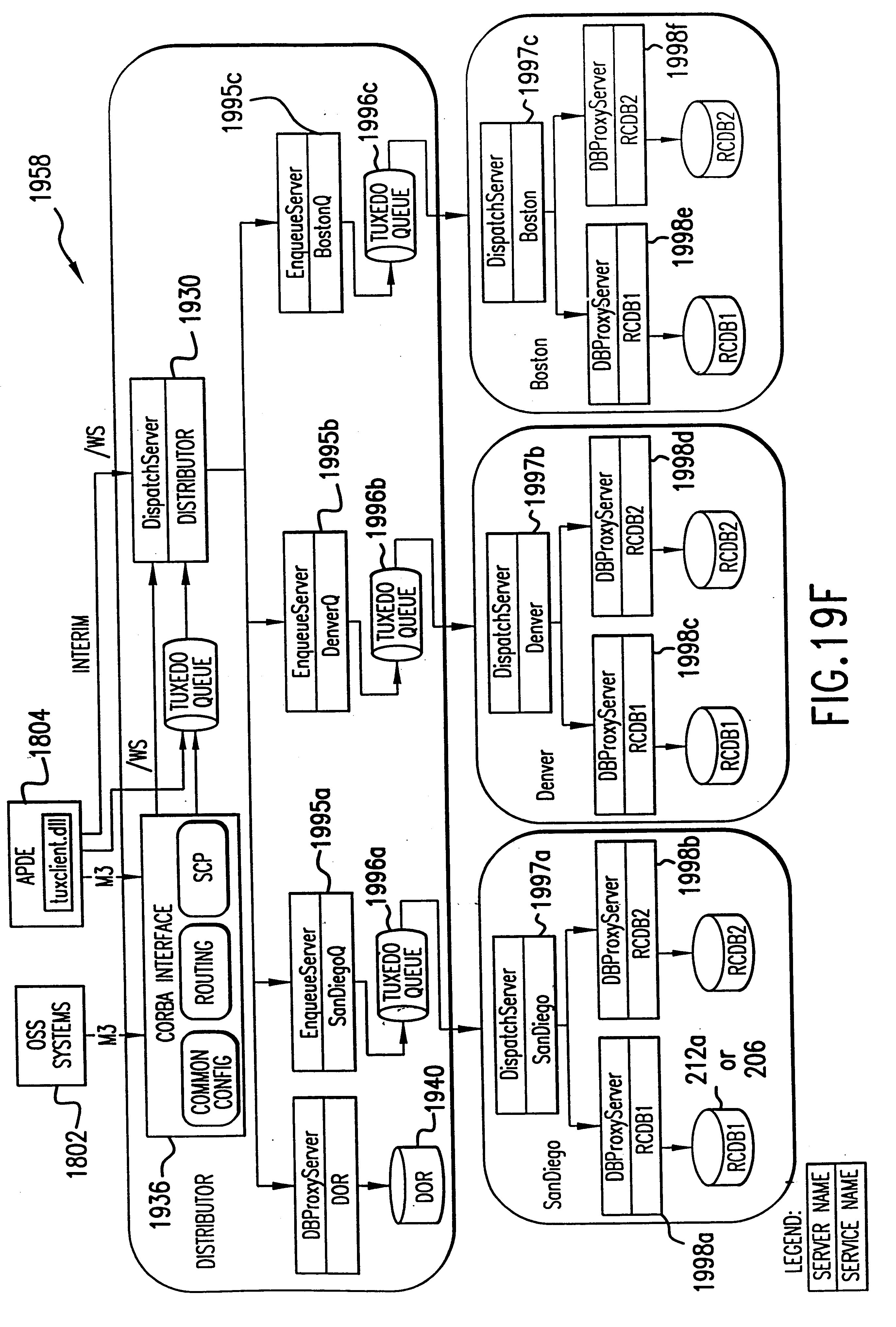 Patent Us 6614781 B1 Rcs Prevents Triggering A Timer B Unless Is Triggered By Images