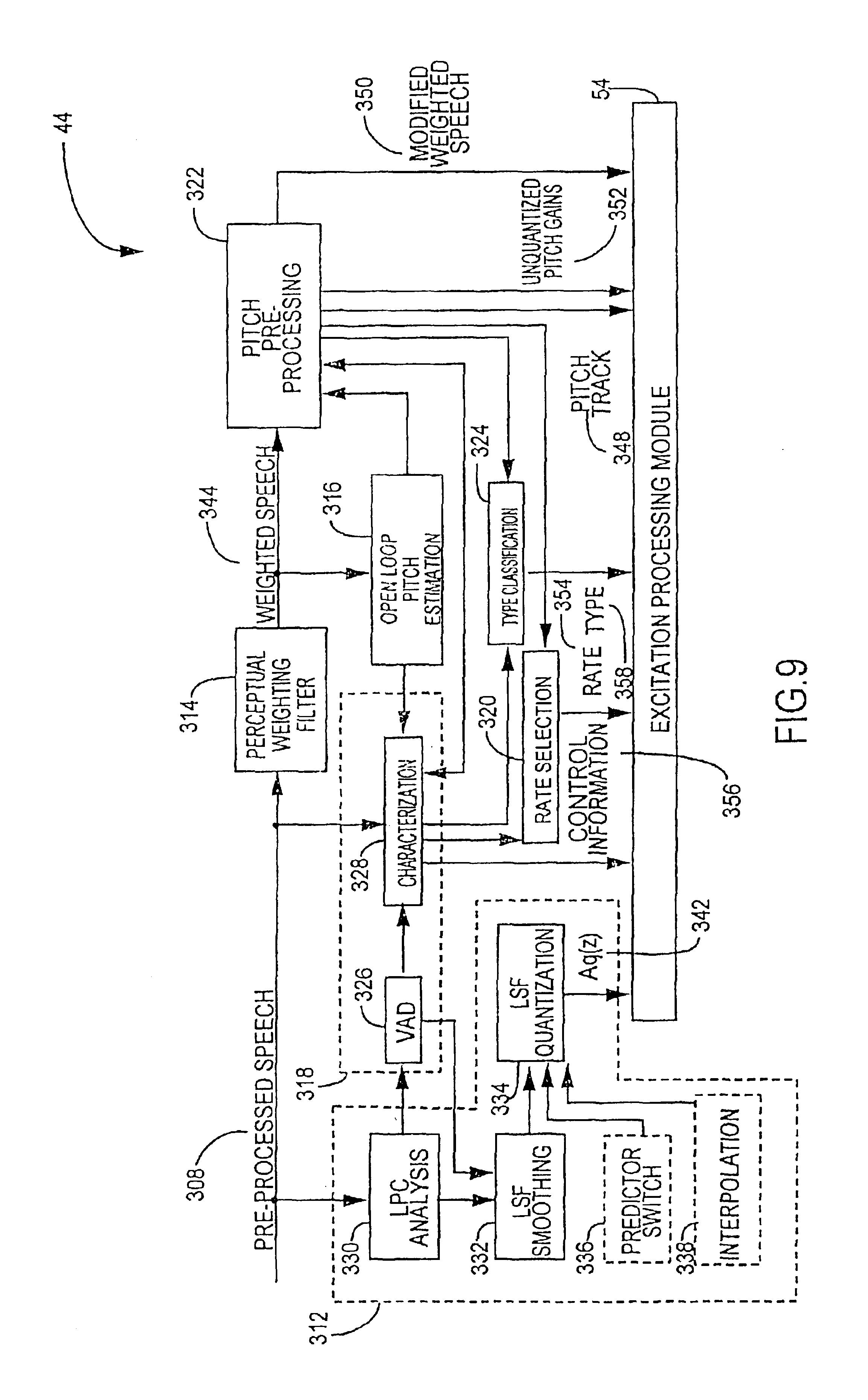 Patent Us 6 961 698 B1