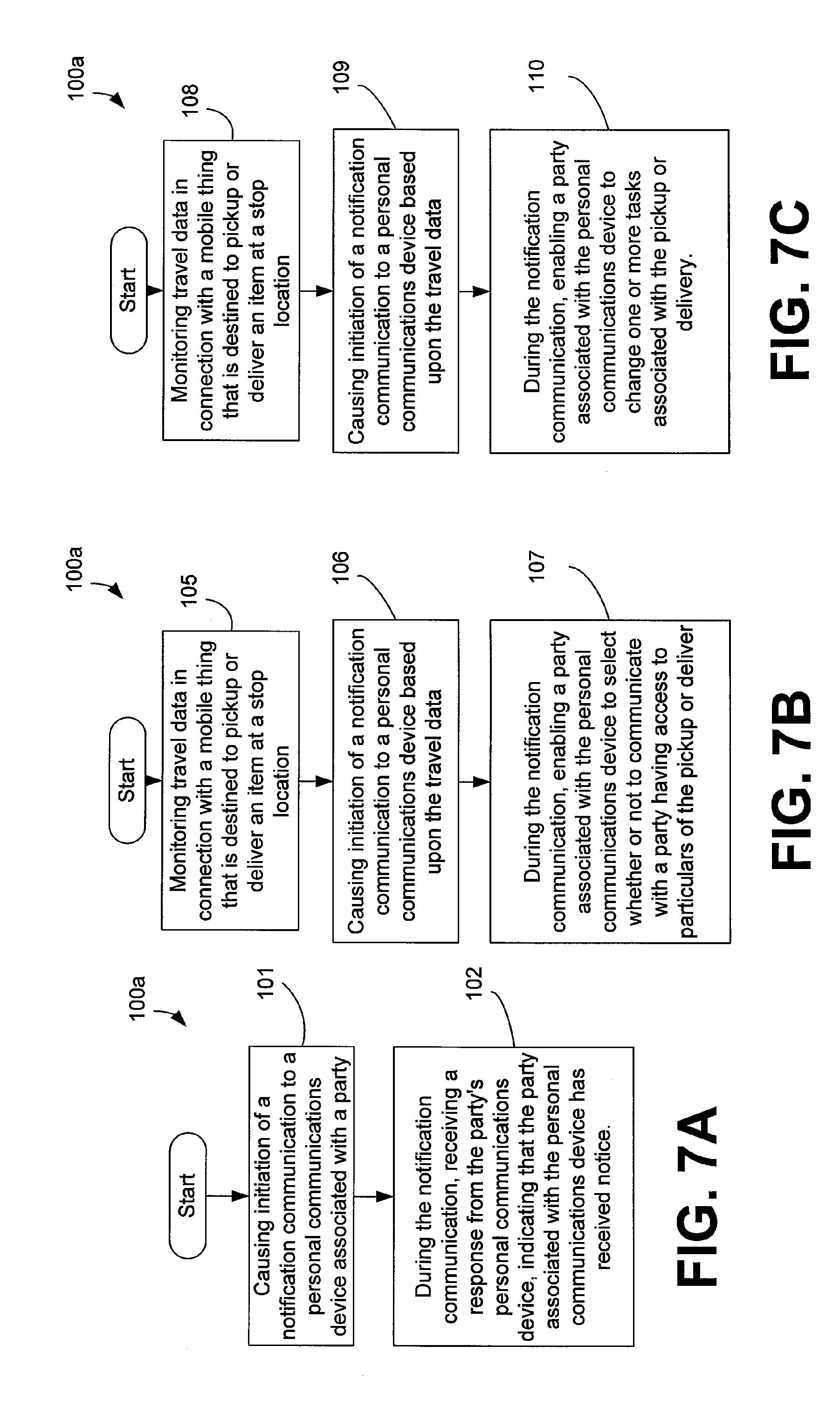 Patent US 7,479,901 B2