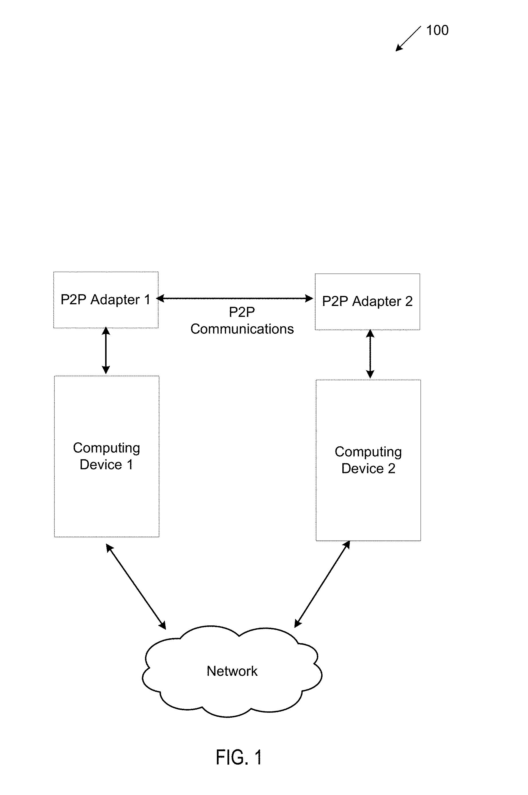 Patent US 9,992,021 B1