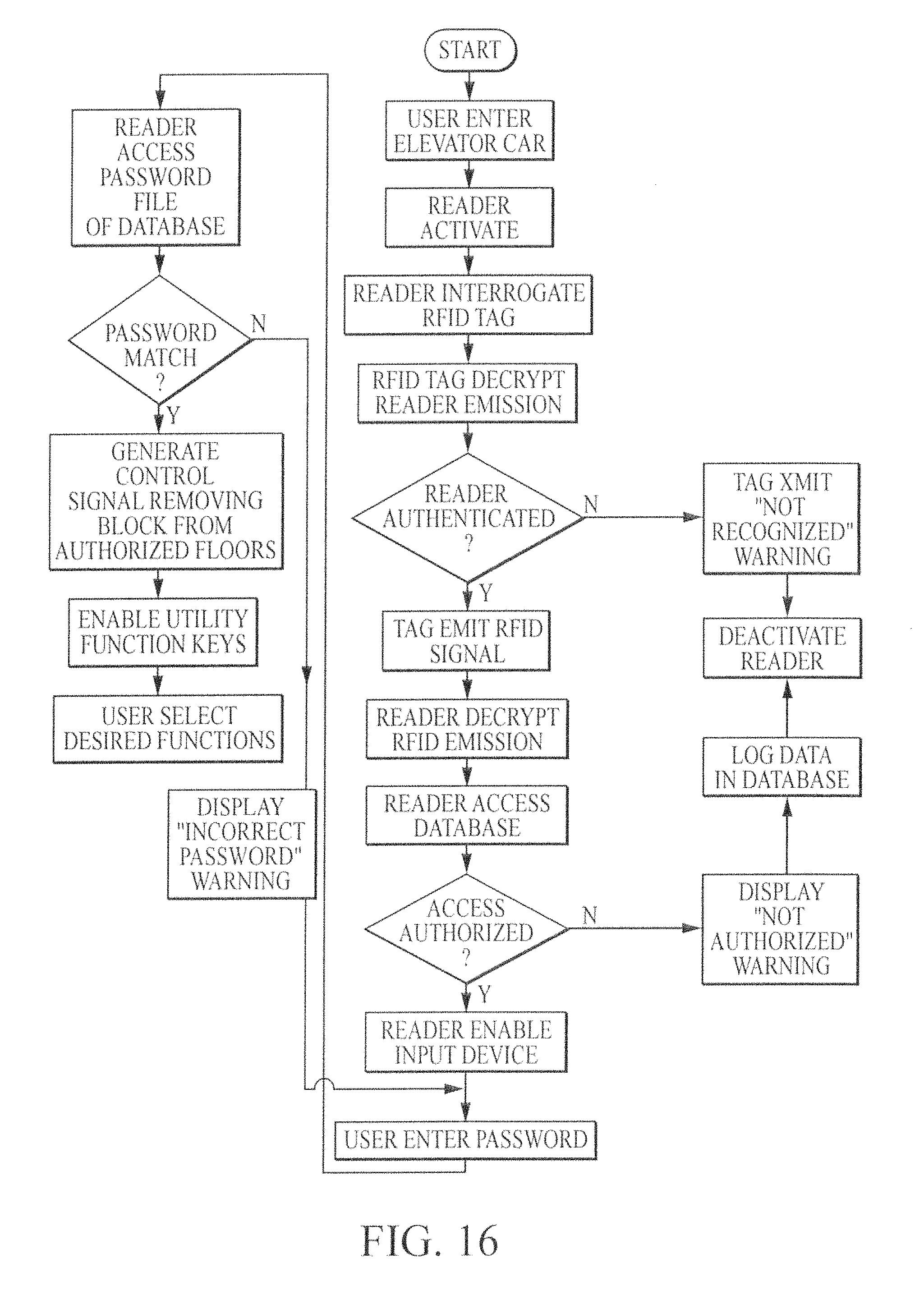 Patent Us 9715368 B2 Figure 2 3 Am Radiotelephone Transmitter Block Diagram 0 Petitions