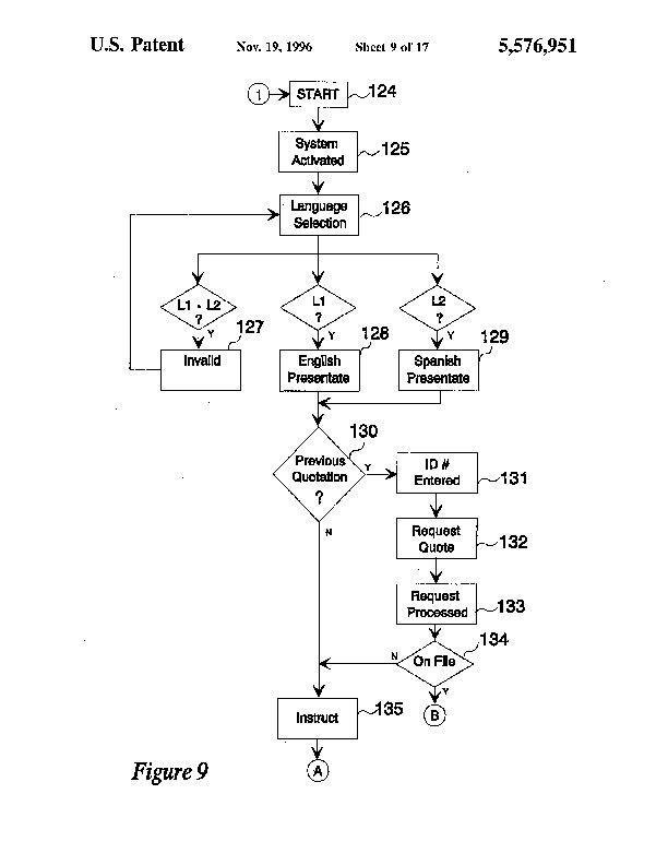 Patent Us 5576951 A