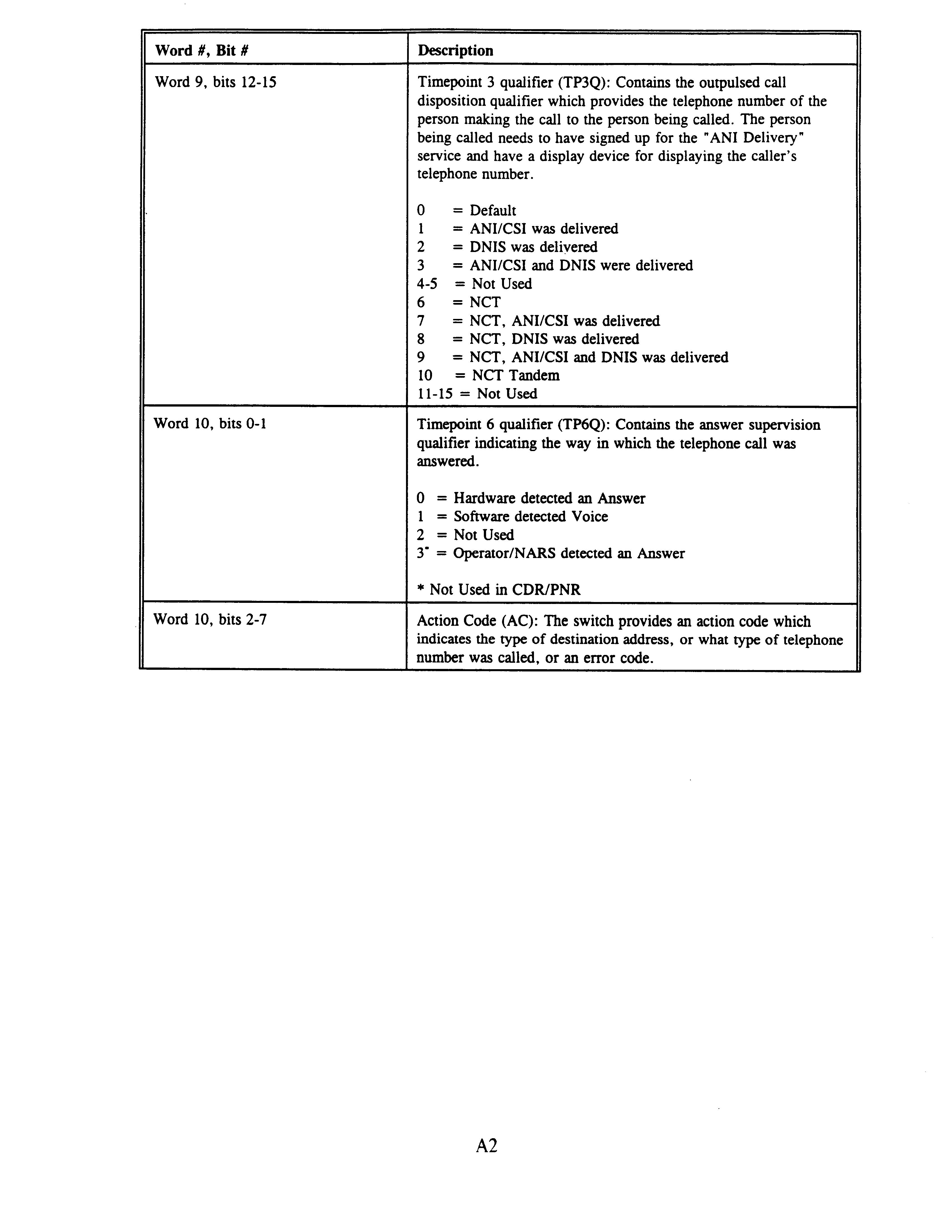 ENUM TÉLÉCHARGER API.DLL SVR