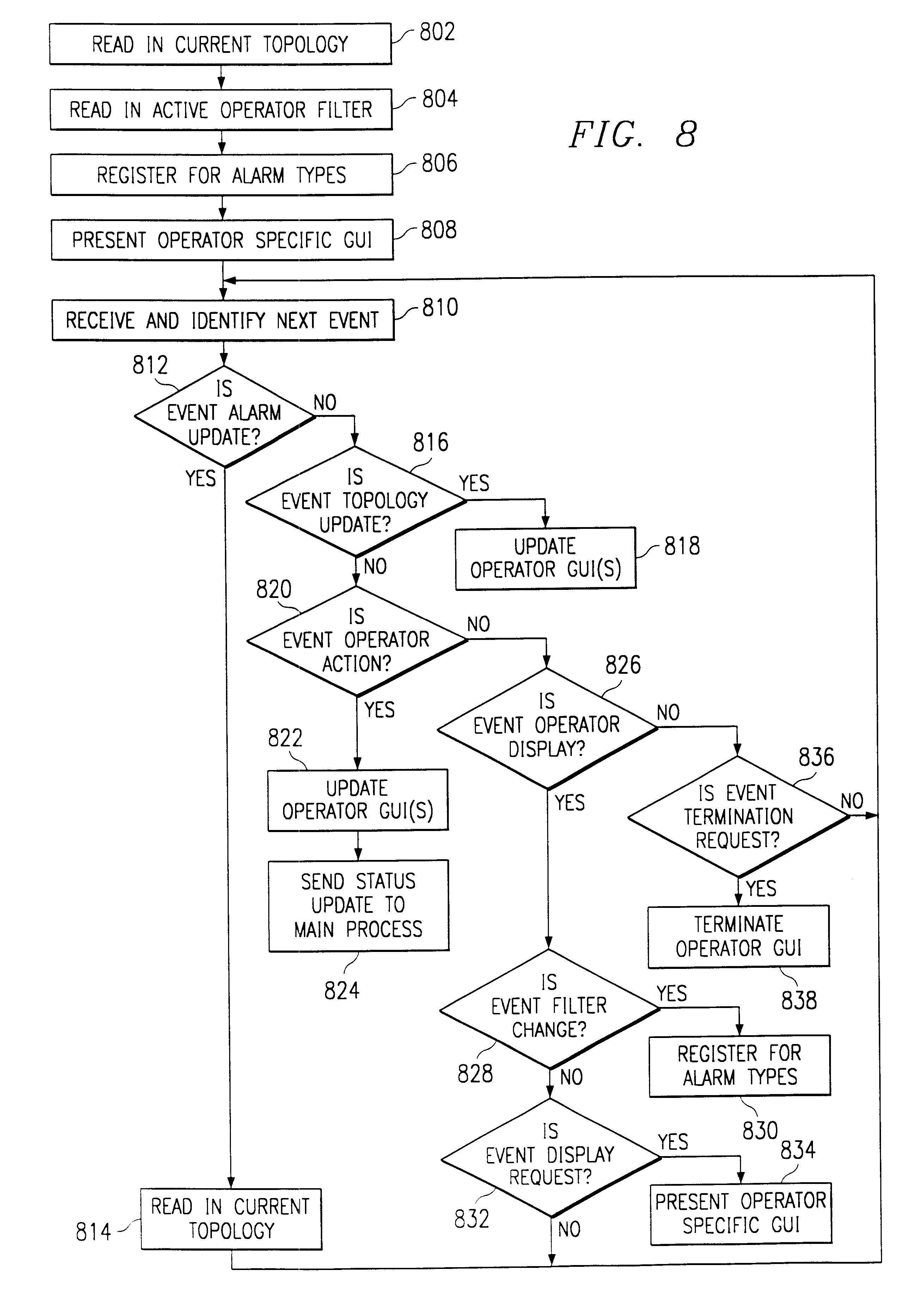 Patent US 6,754,181 B1