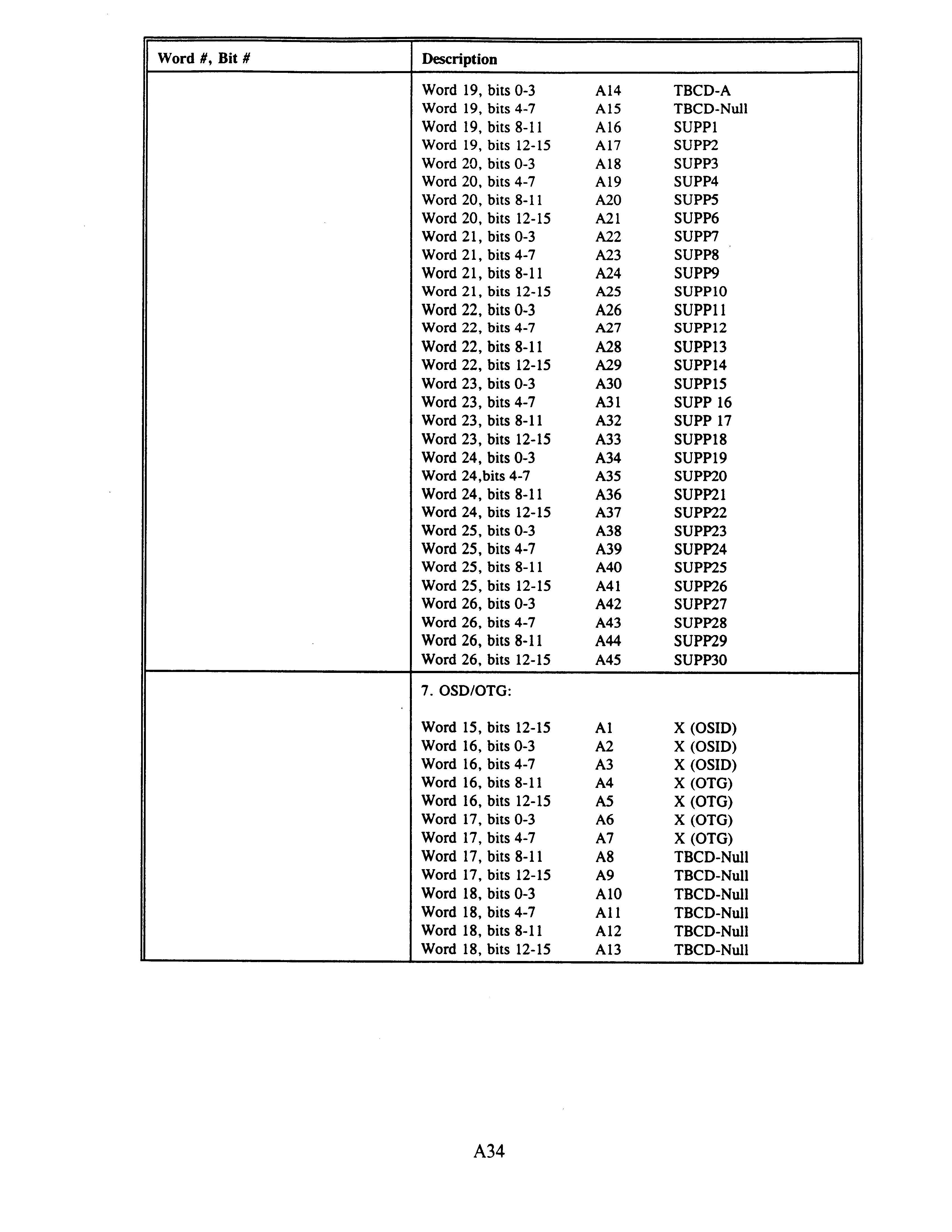 SVR API.DLL TÉLÉCHARGER ENUM