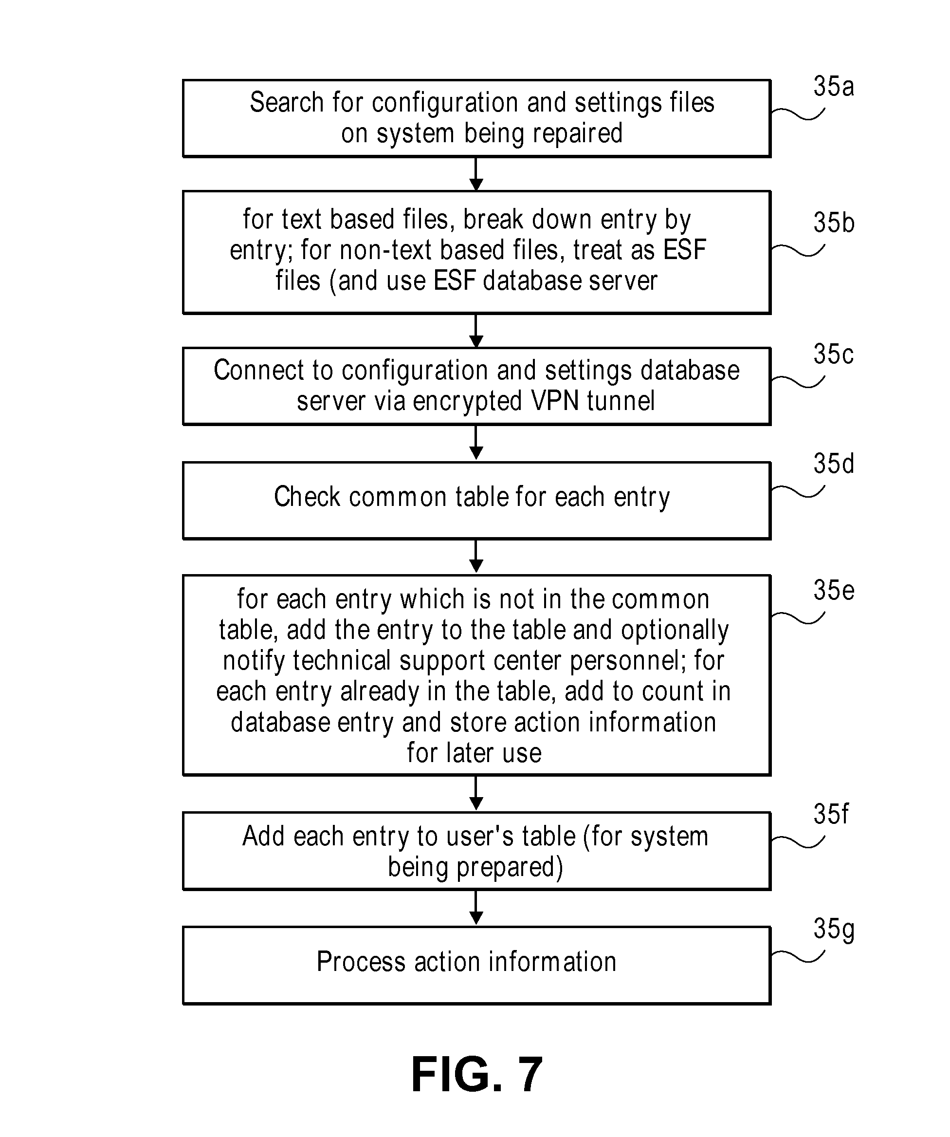 Patent US 8,607,328 B1