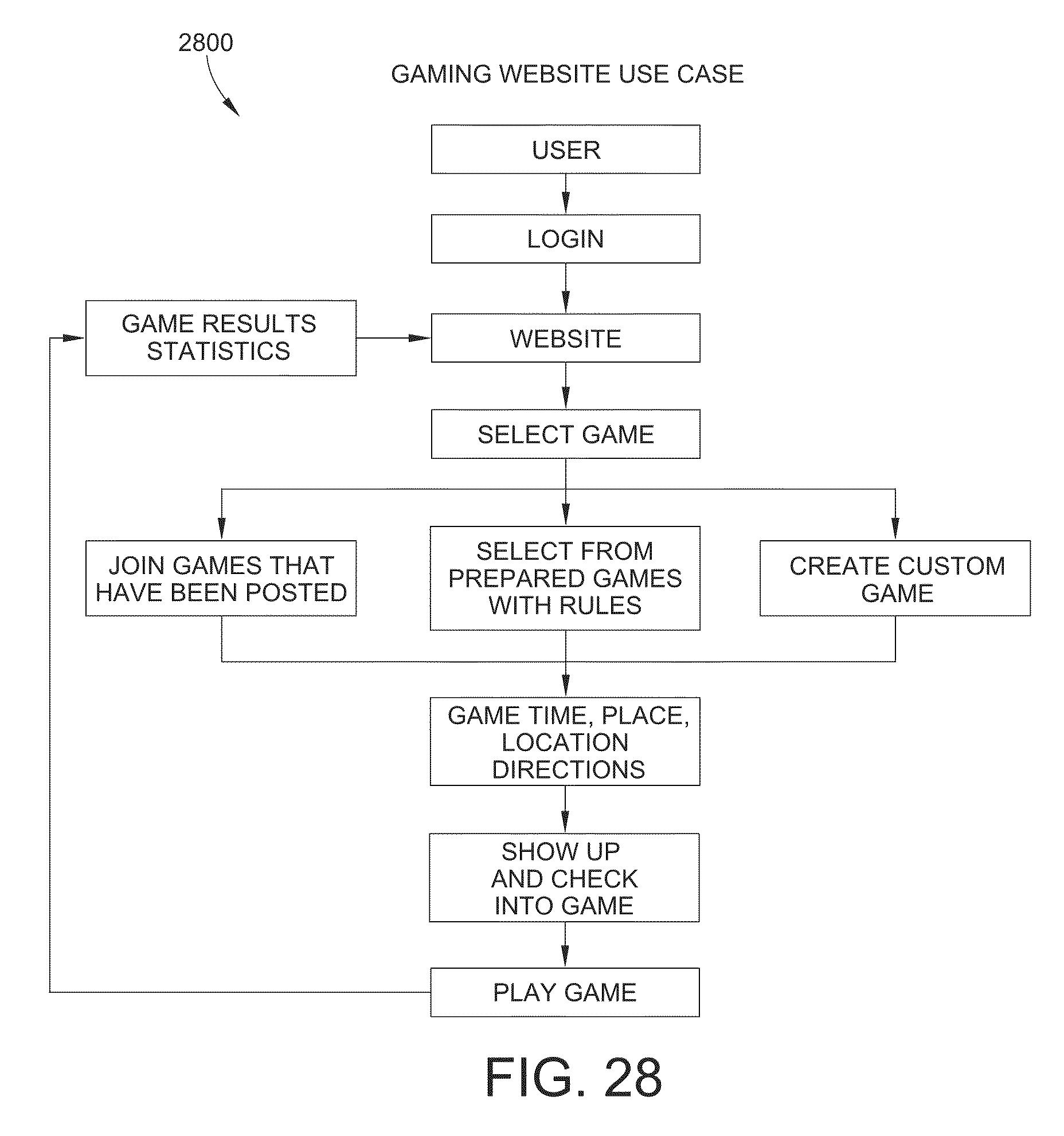 Patent US 9,329,689 B2