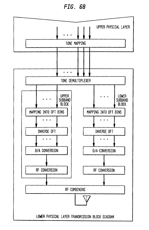 Patent Us 7106781 B2 Figure 2 3 Am Radiotelephone Transmitter Block Diagram Images
