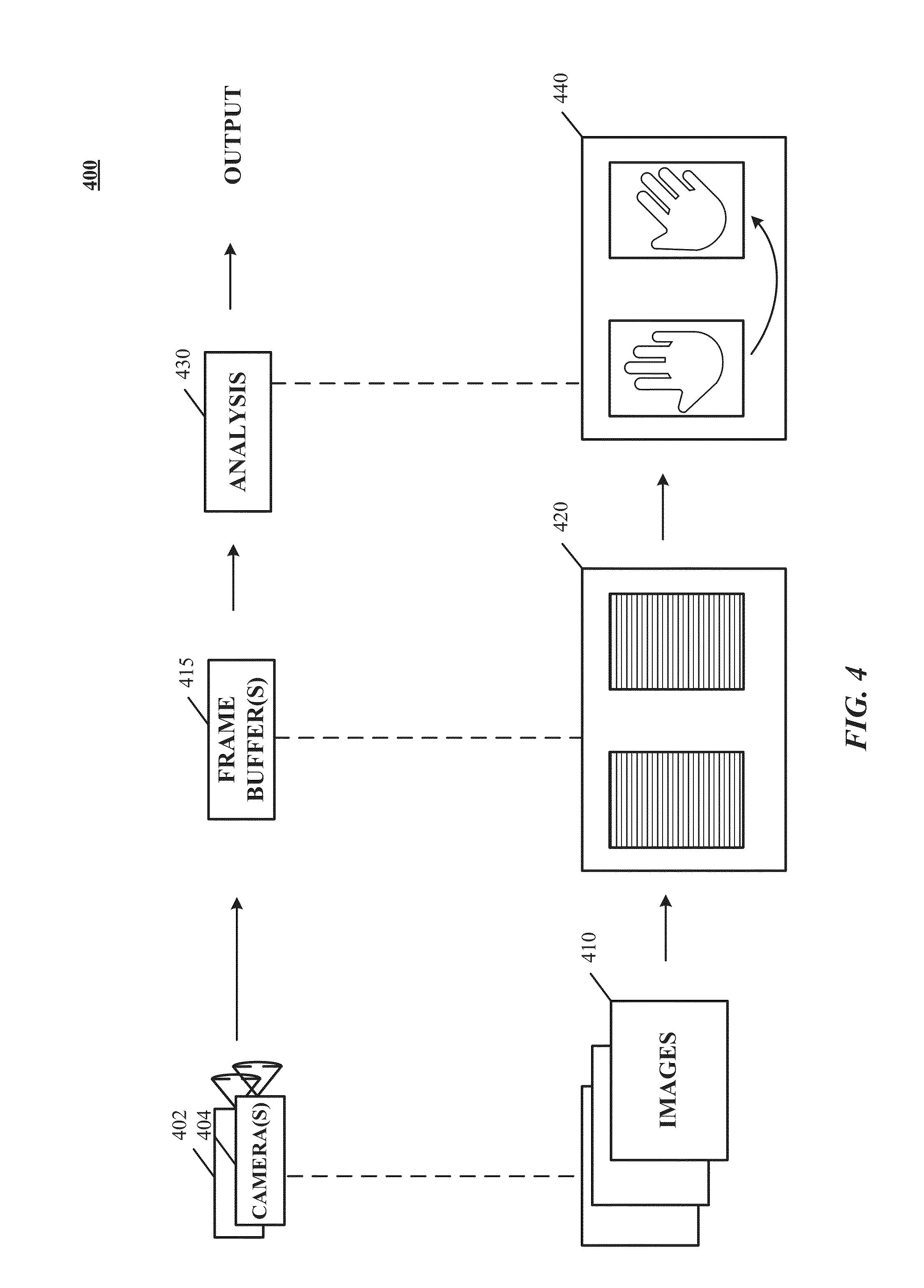 Patent Us 20160048725a1 Logic Combi 30 Diagram 0 Petitions