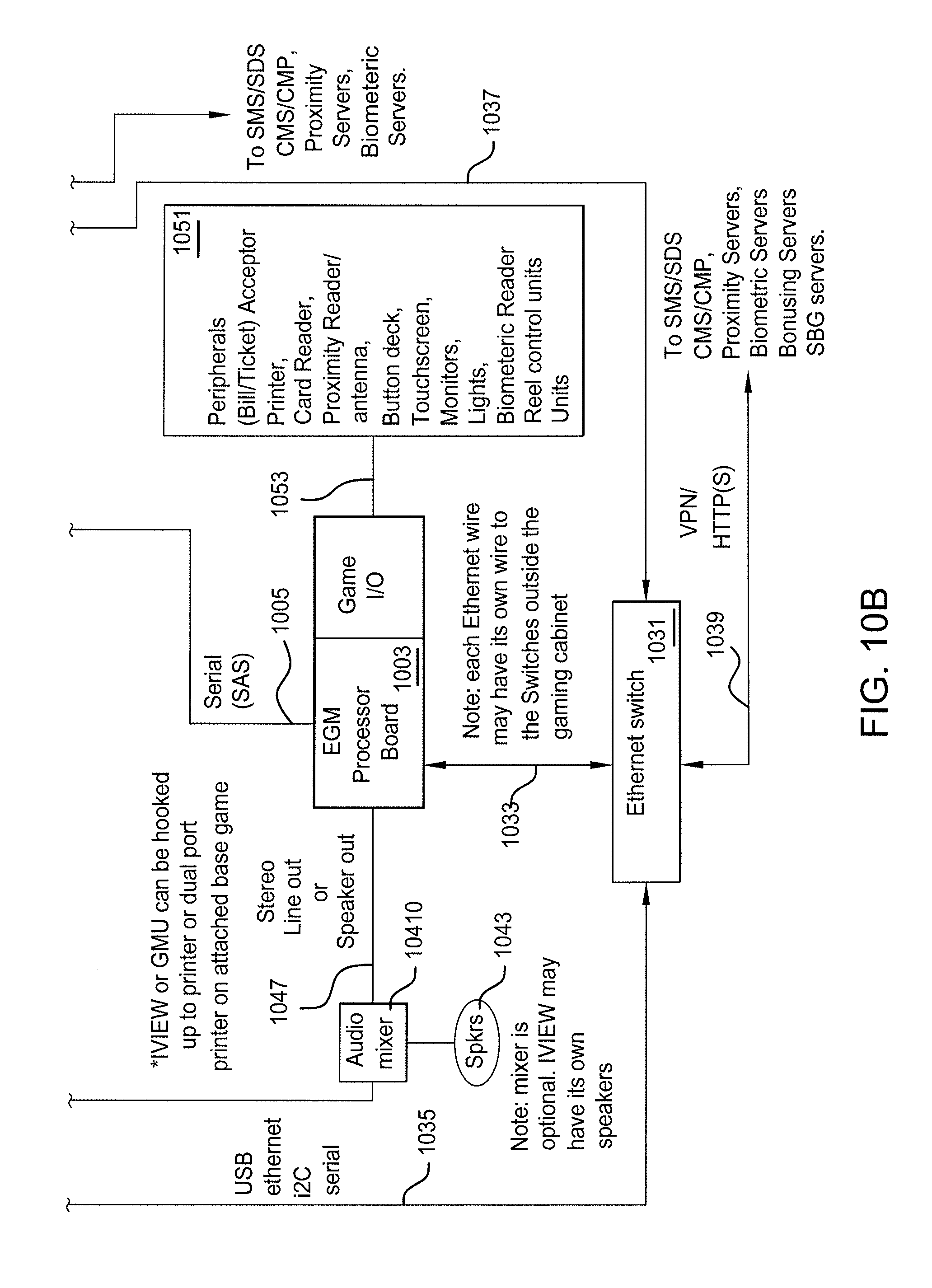 Patent Us 9934647 B2 Fig2 It Has Been Attached An Image Of The Motherboard Block Diagram 0 Petitions