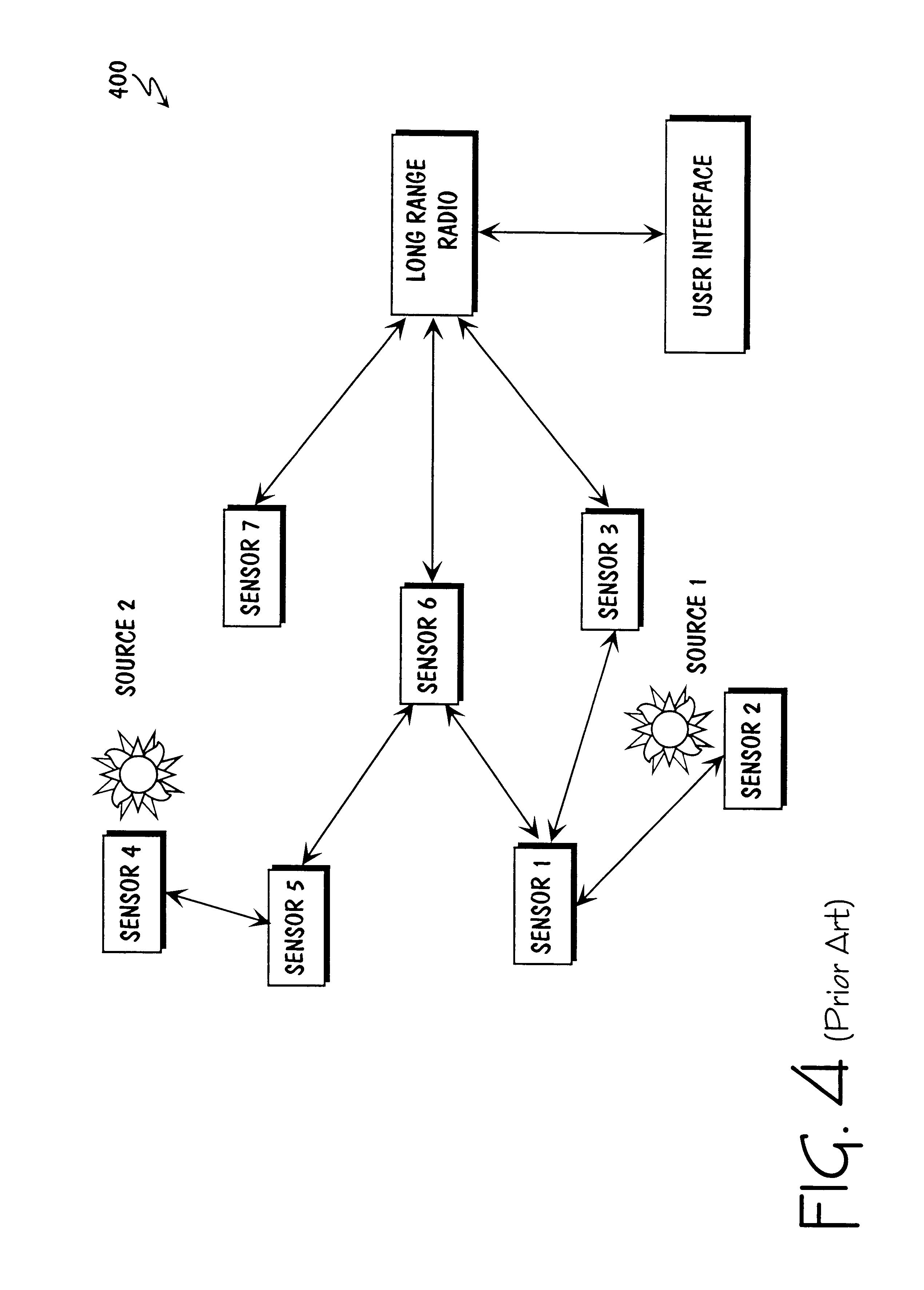 Patent Us 6859831 B1 Also Motion Sensor Block Diagram Moreover Wiring Guide Shock