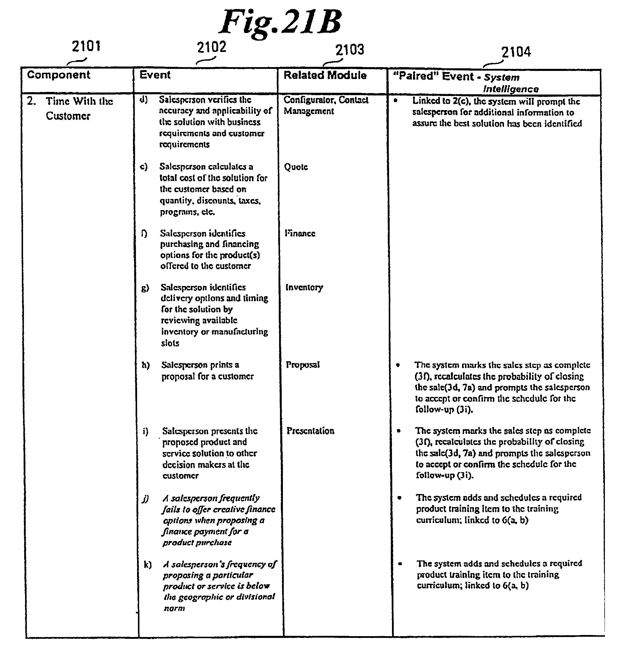 Patent US 7,941,341 B2