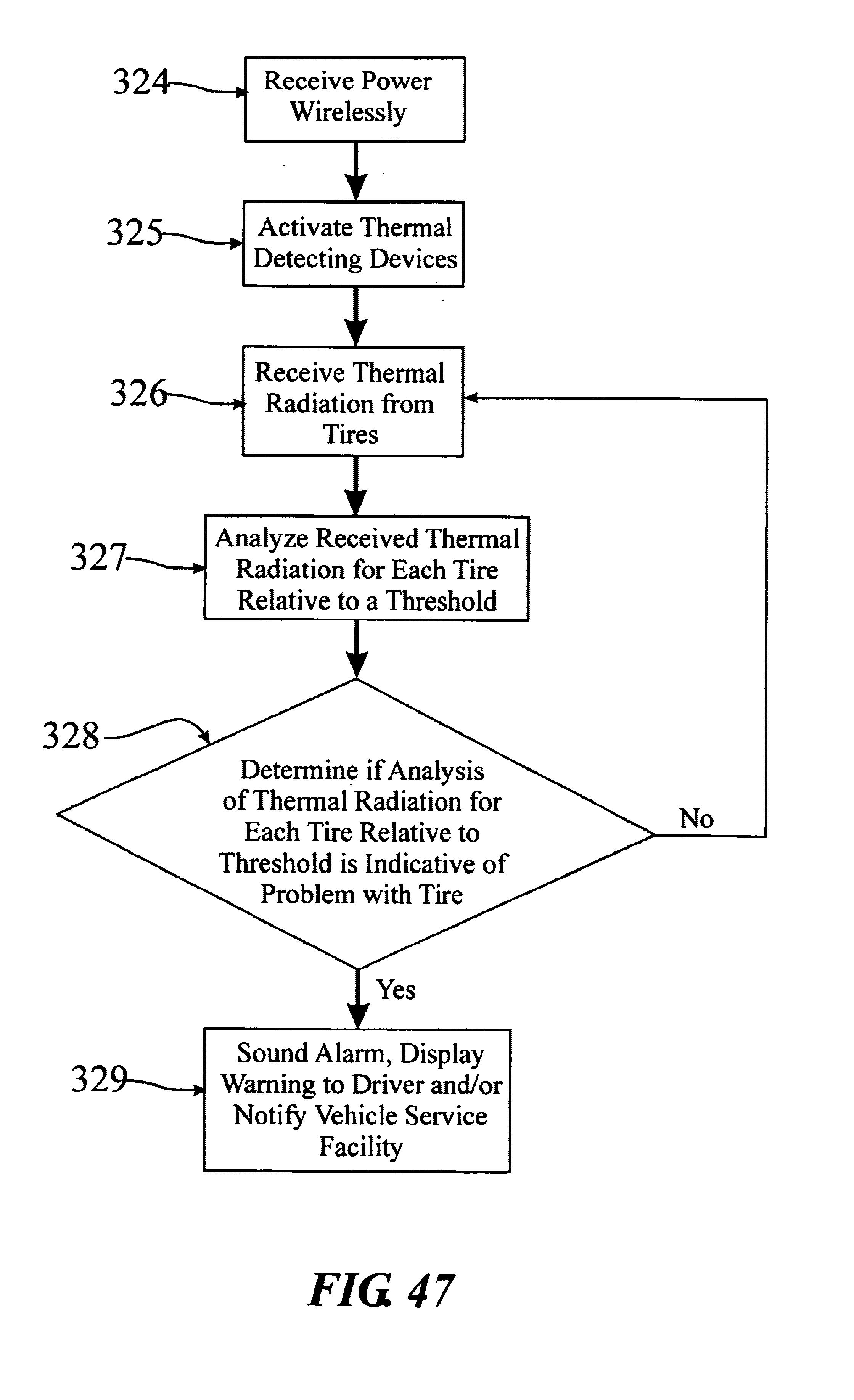 Patent Us 6988026 B2 It Diagram 2 Automatic Street Light Control Systemsensor Using Ldr Images