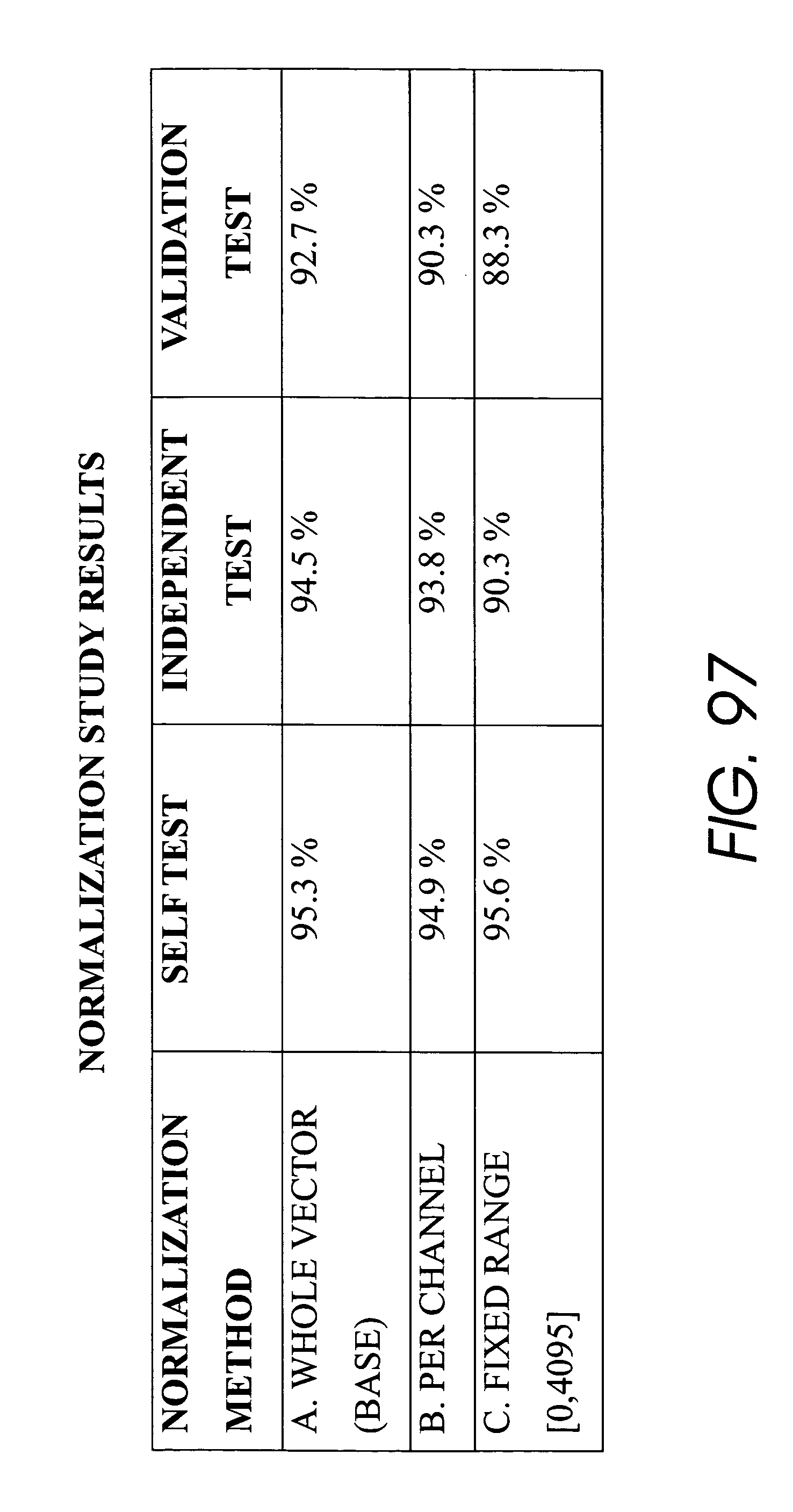 Patent Us 7164117 B2 Knob And Tube Wiring Replacement Cost Images