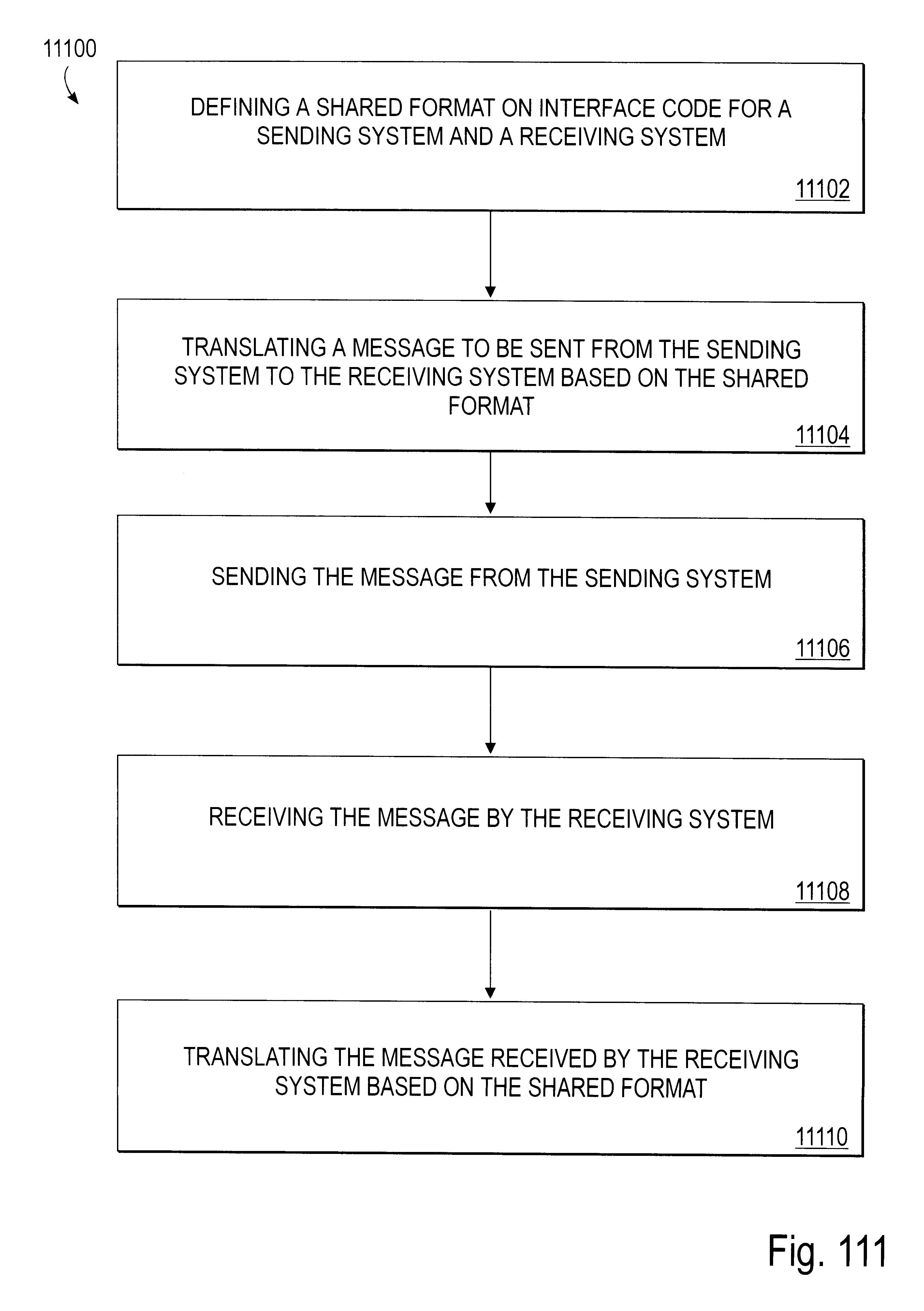G3 Telecom Promo Code