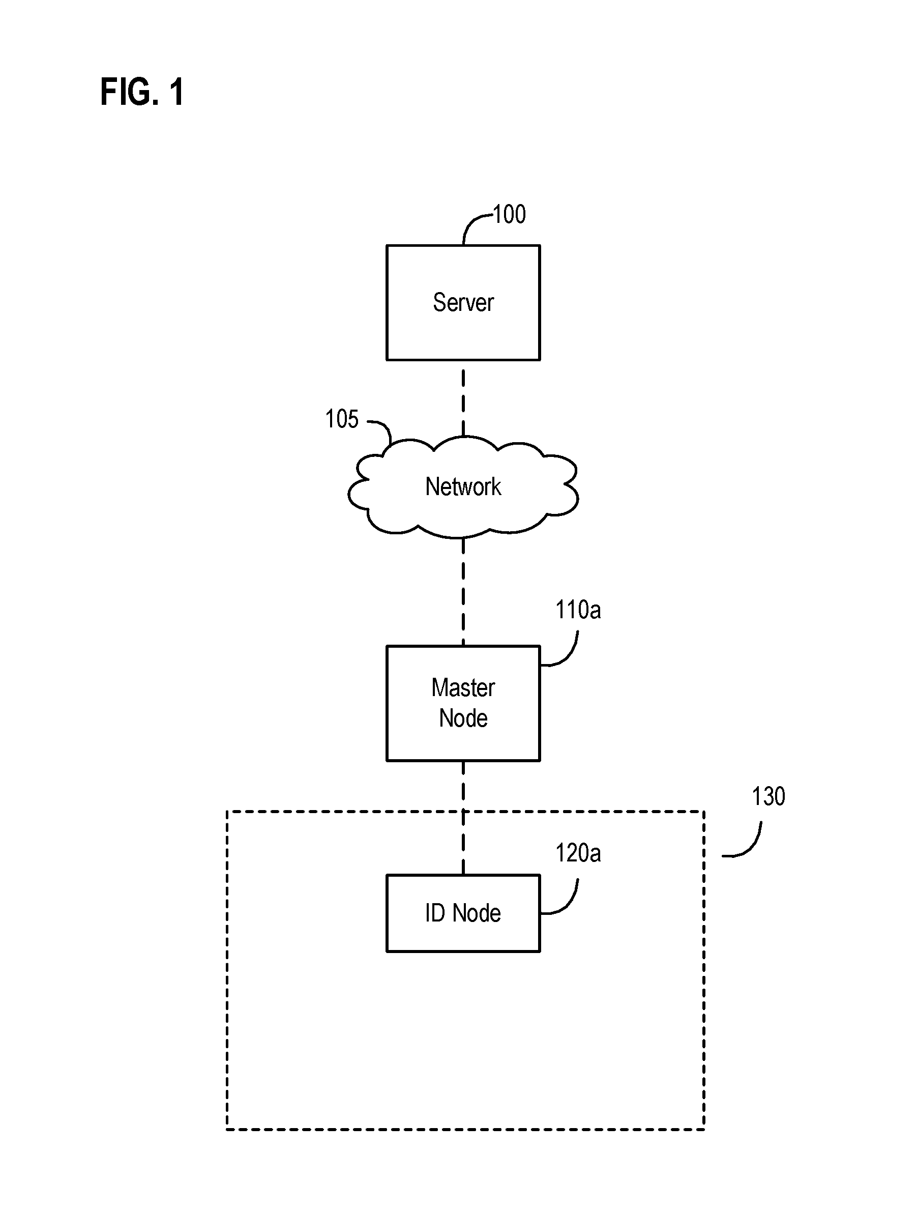 Patent Us 10057722 B2 Nas Setup Wired Network Diagram Images
