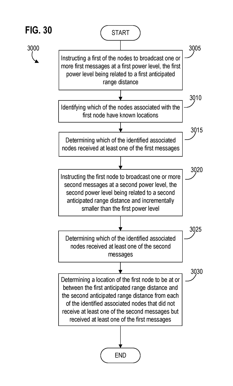 Patent US 10,057,722 B2
